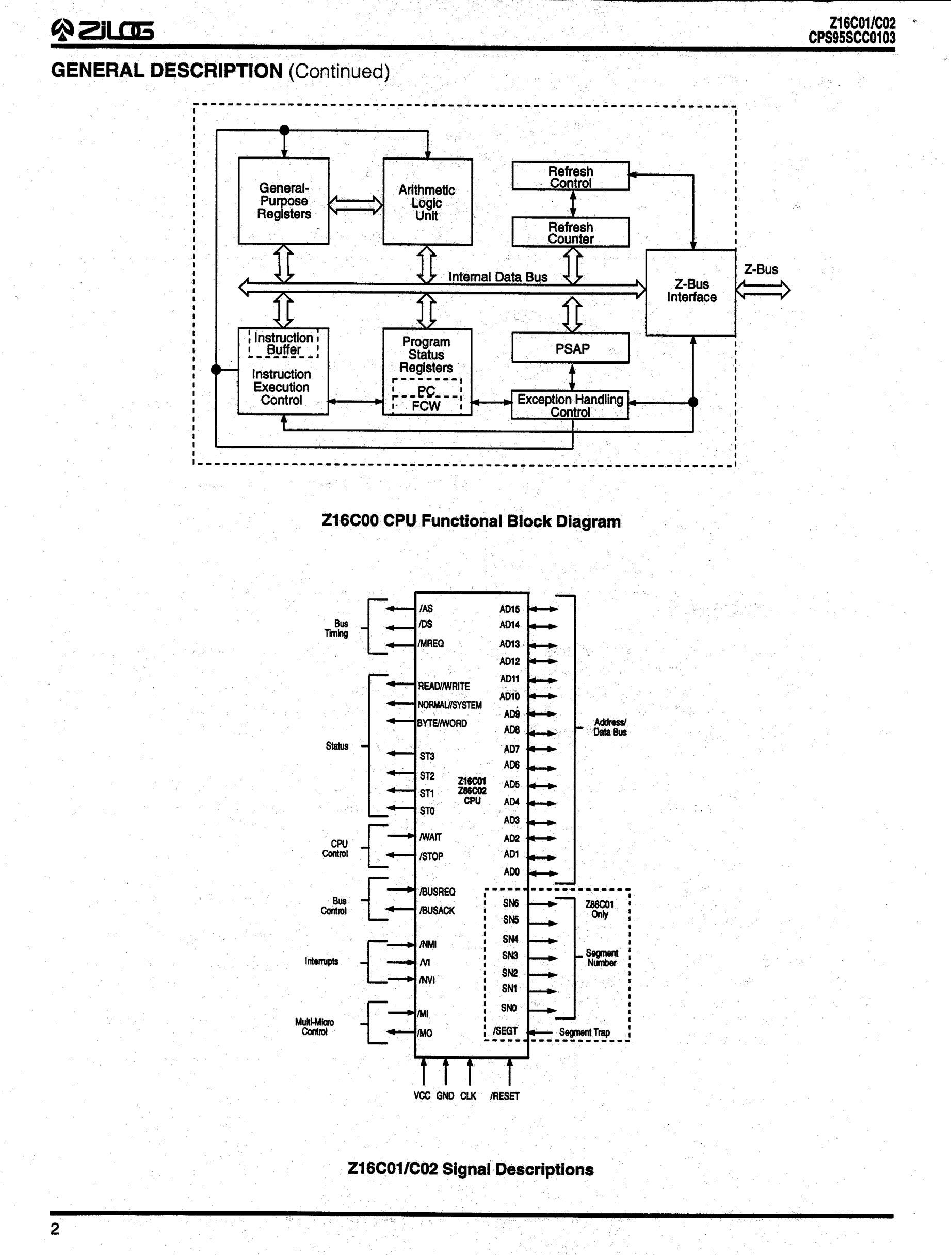 Z16C3010VEC's pdf picture 2