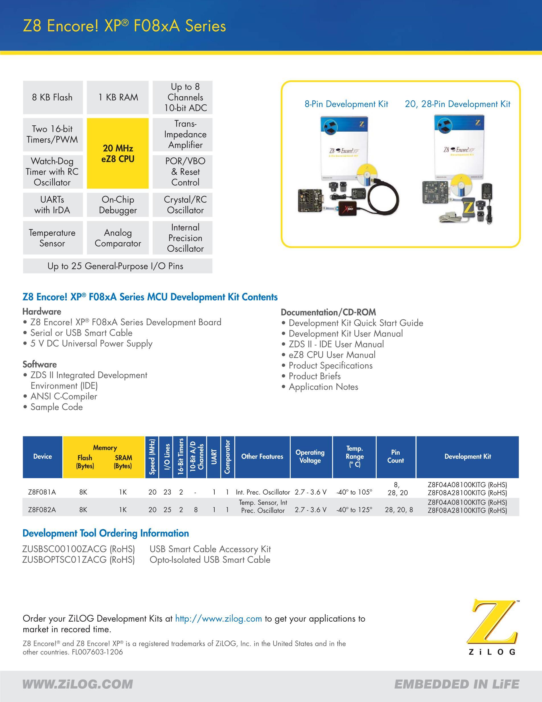 Z8F0231HJ020SG's pdf picture 2