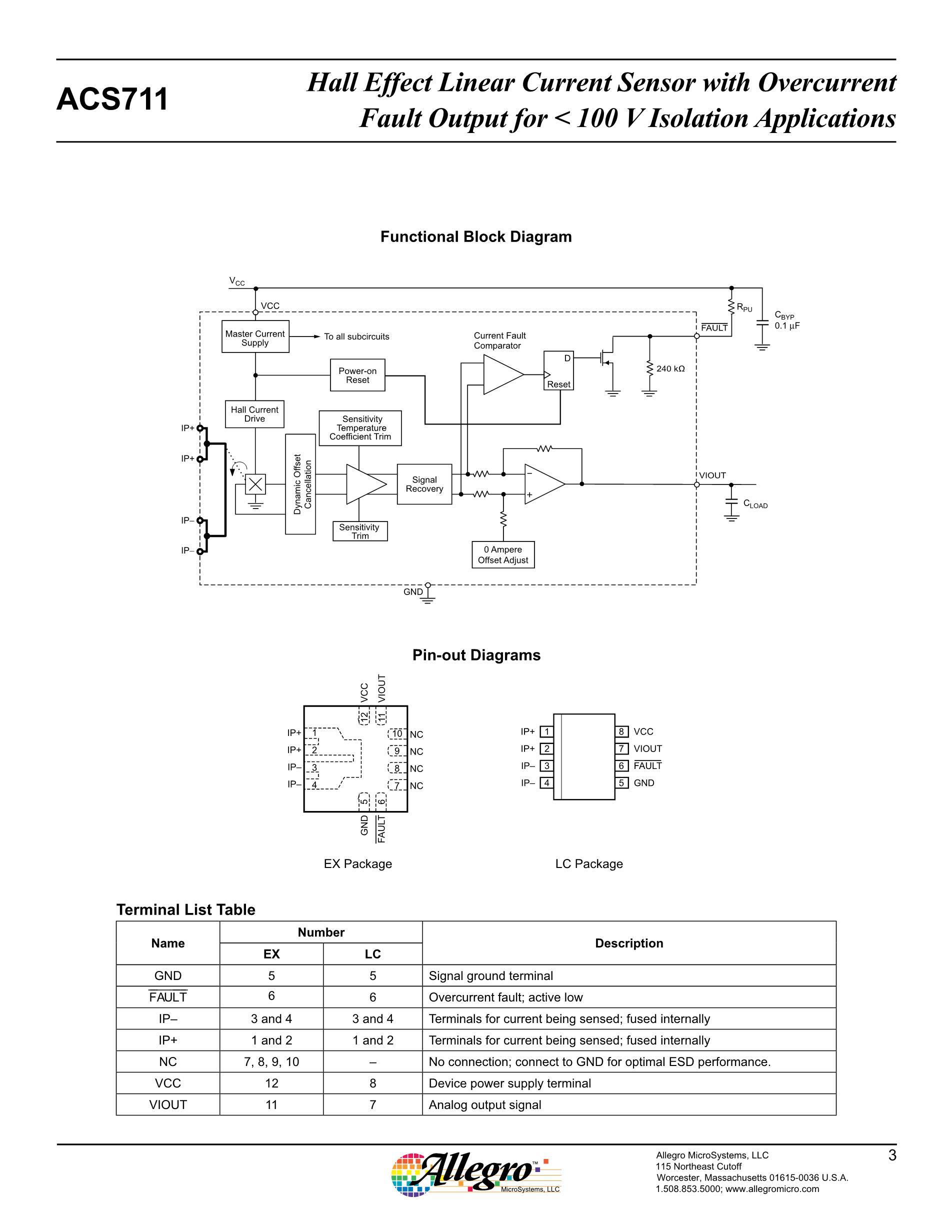 12AB's pdf picture 3