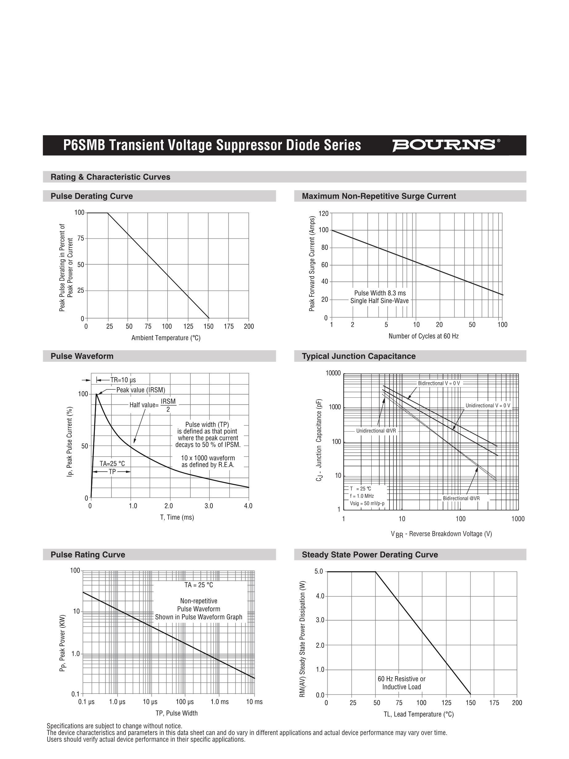 P6SMB12A's pdf picture 3