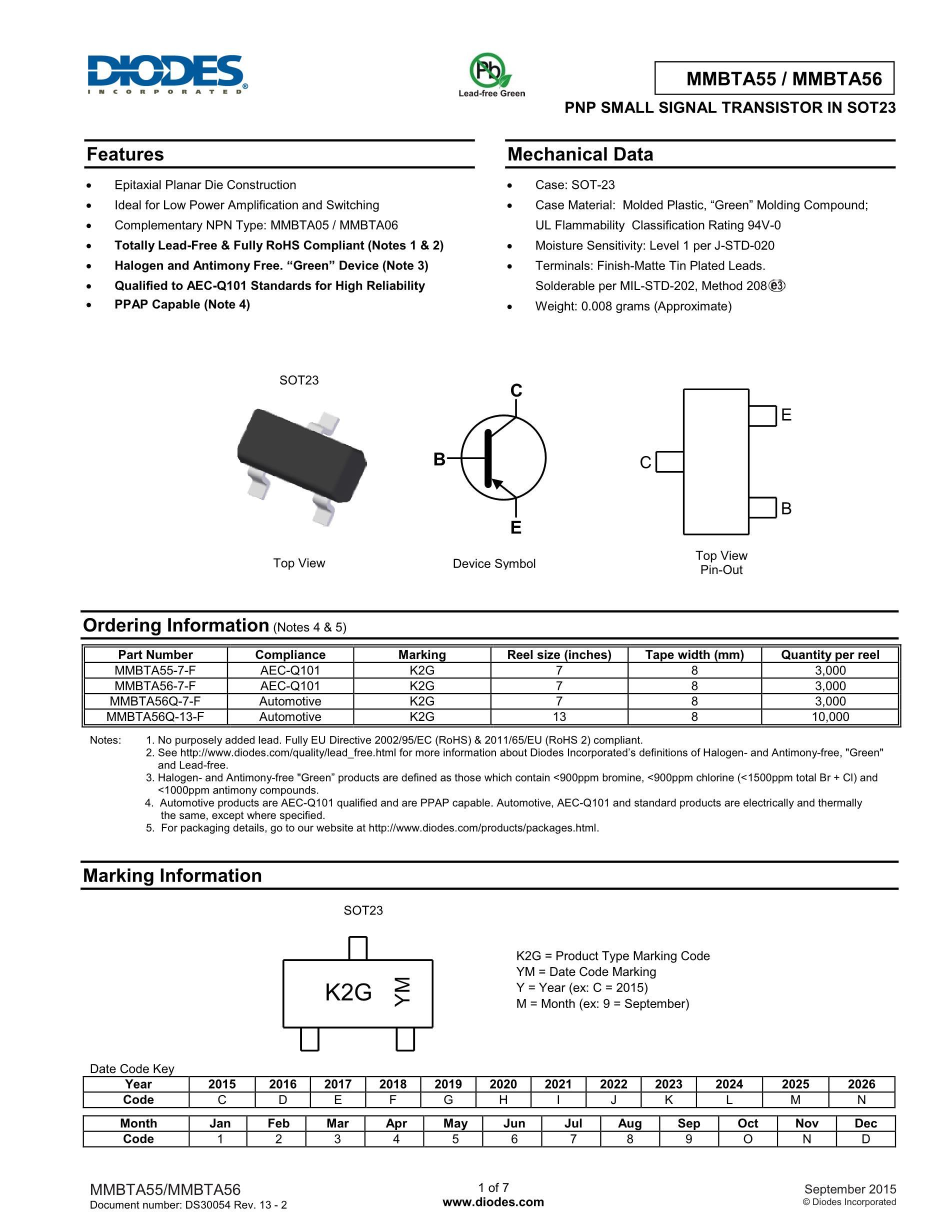 MMBTA56's pdf picture 1