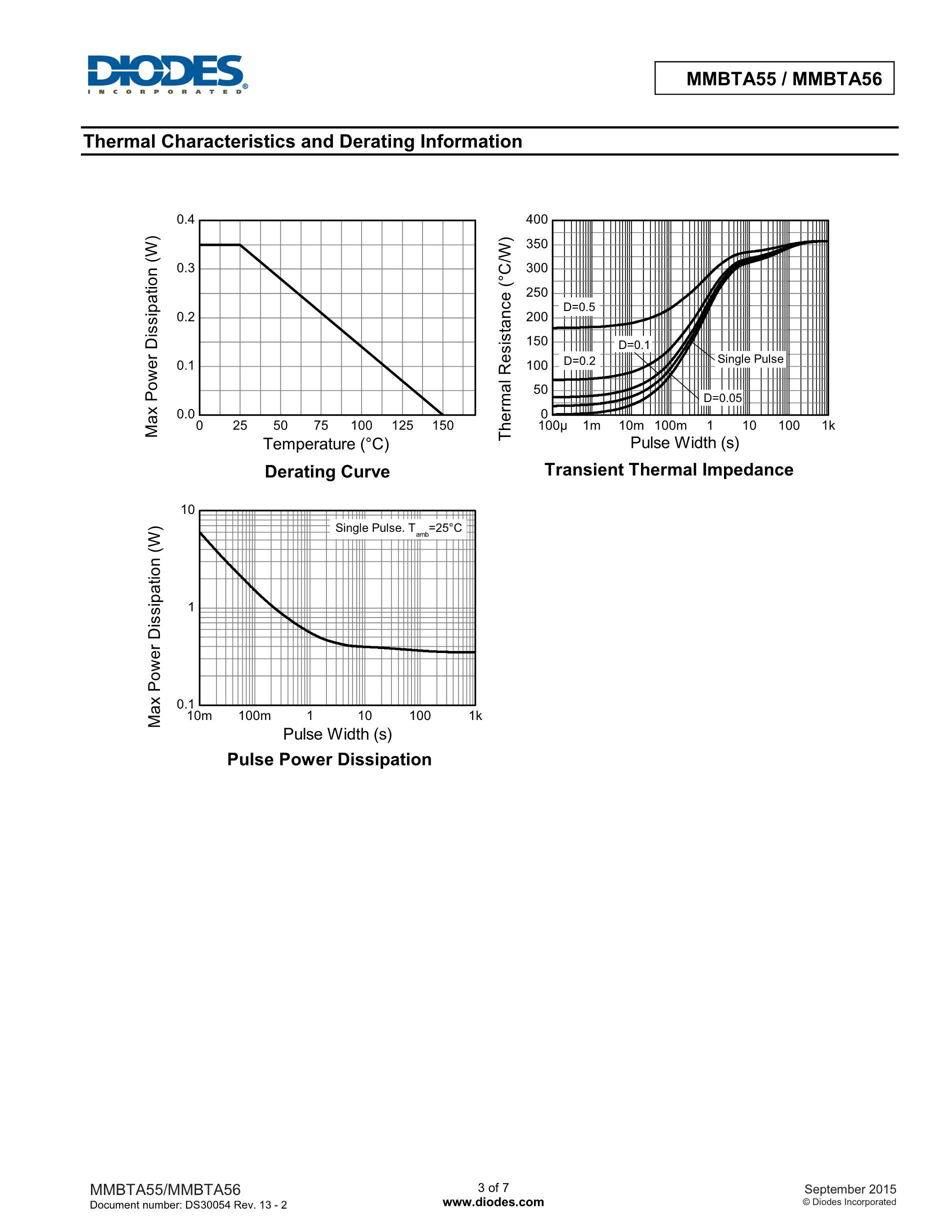 MMBTA56's pdf picture 3