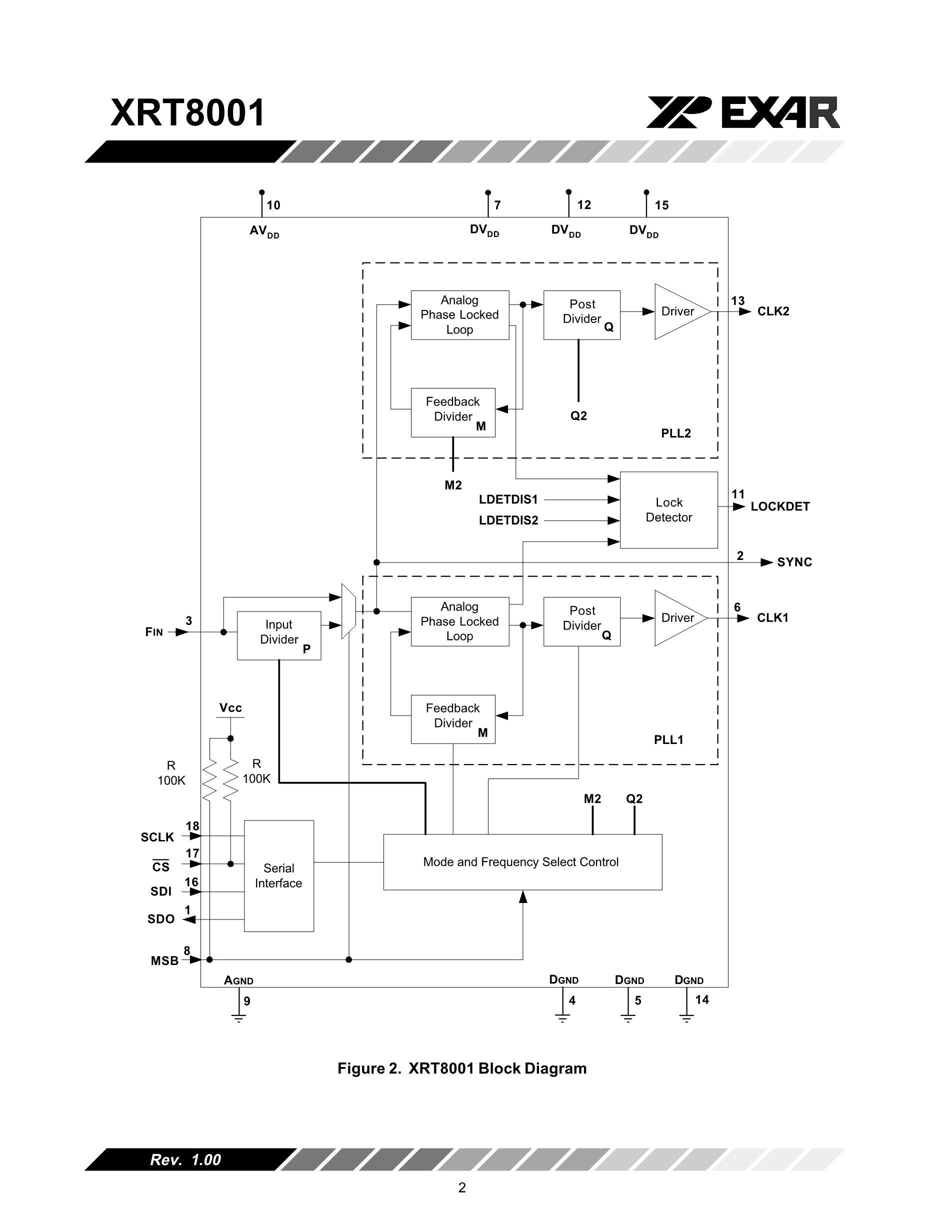 XRT83L30ES's pdf picture 2