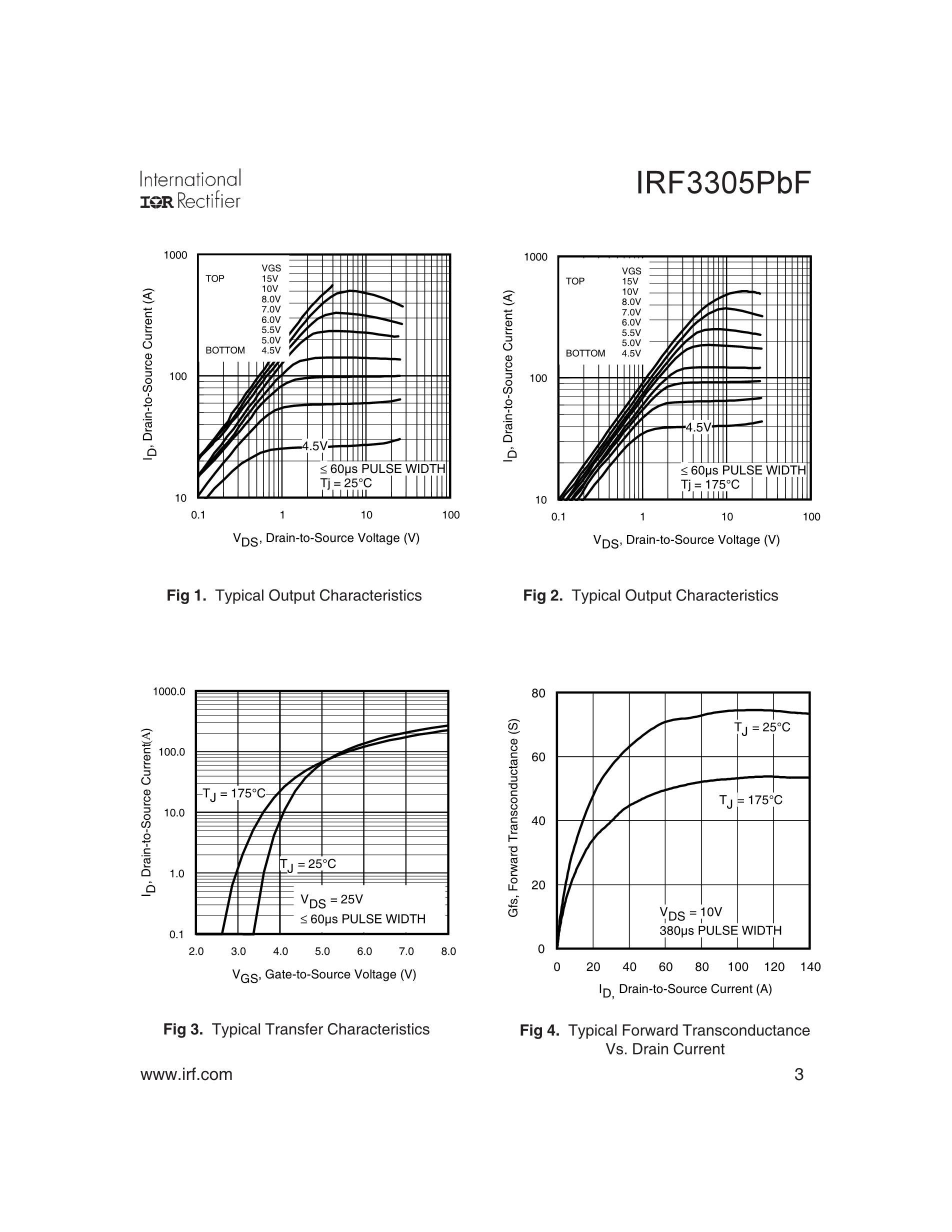 3305U's pdf picture 3
