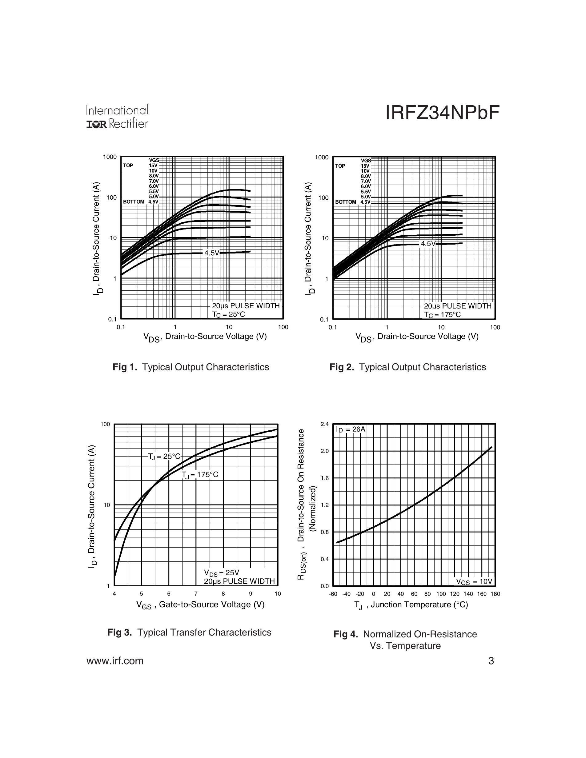 IRFZ34's pdf picture 3