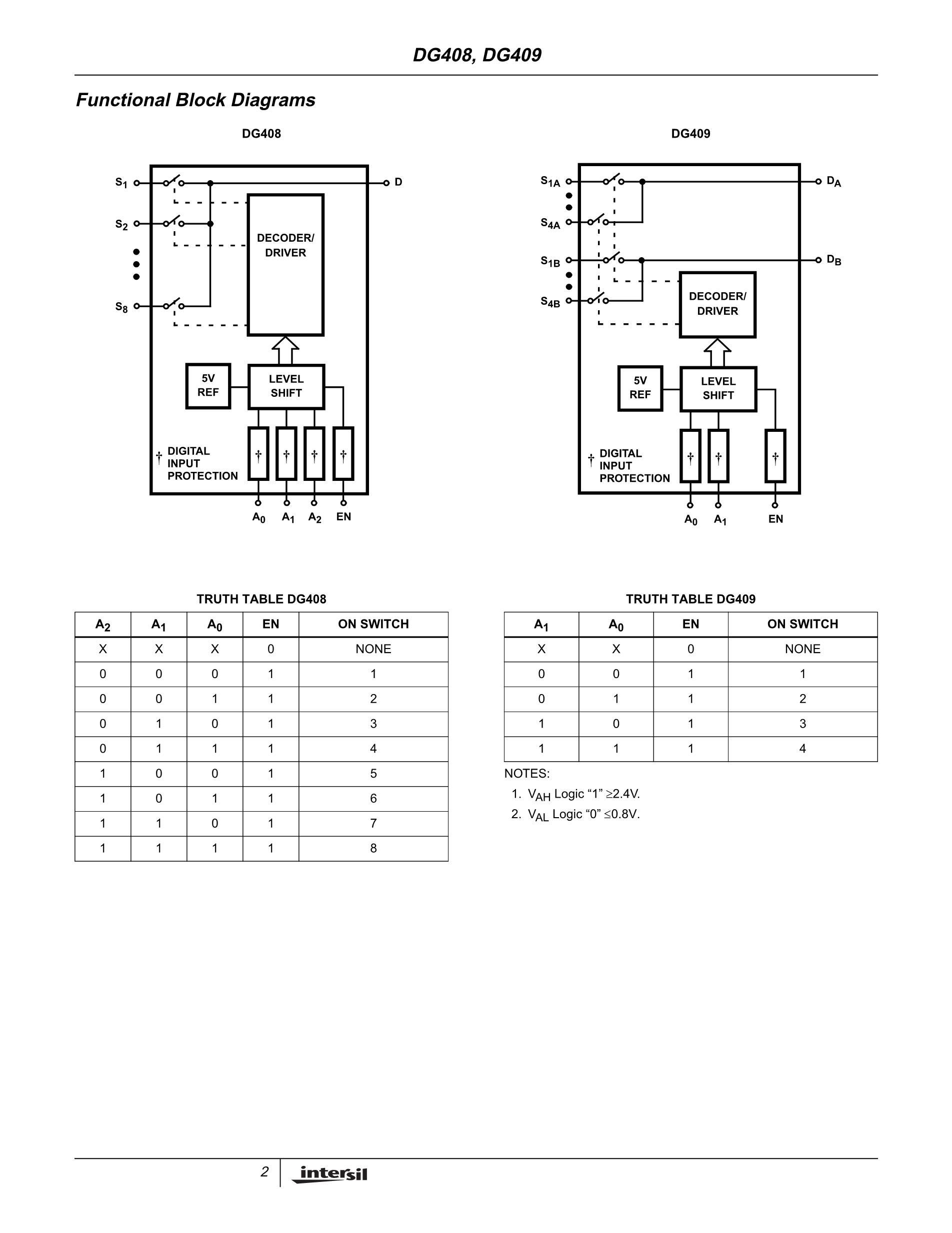 DG403DJ-E3's pdf picture 2