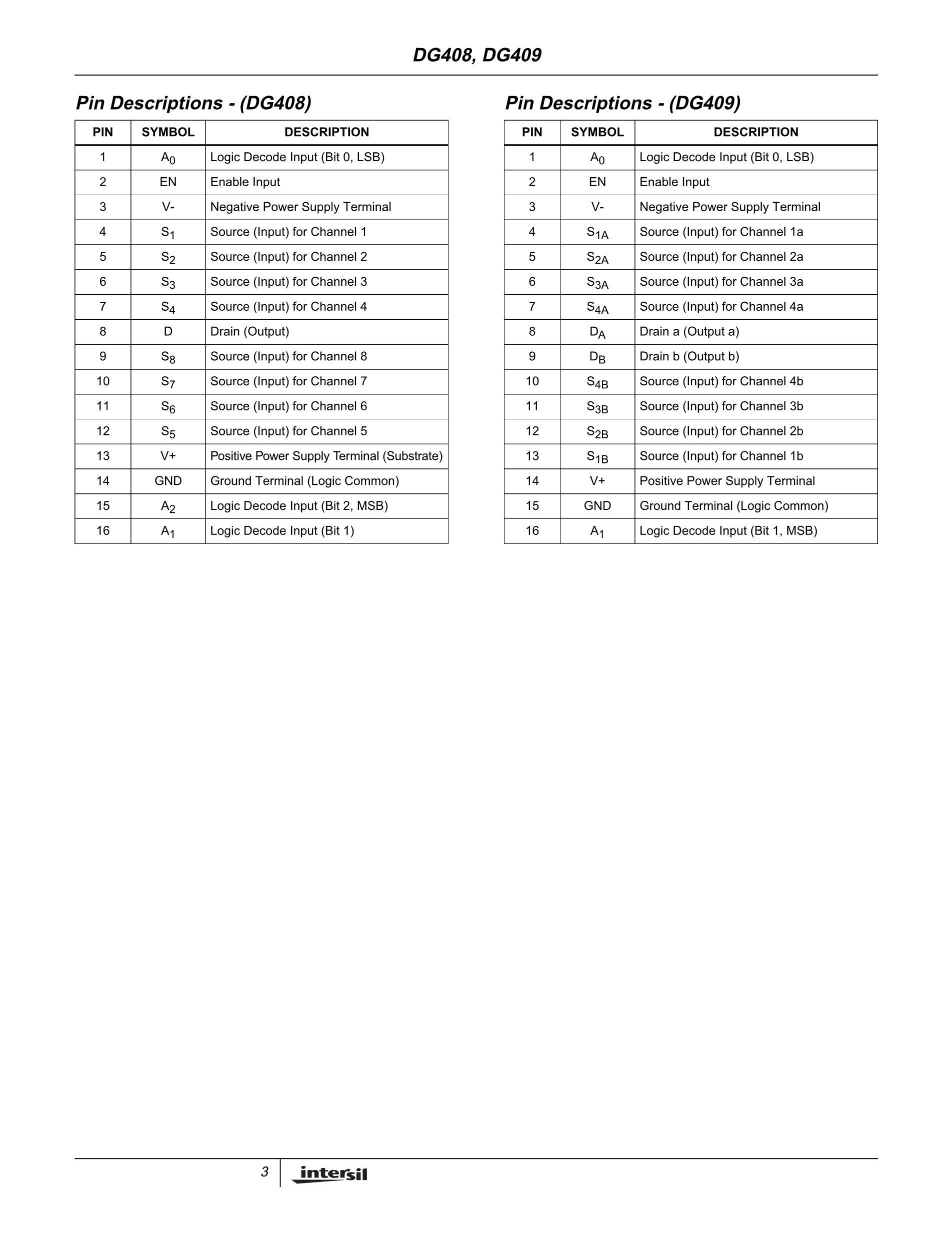 DG403DJ-E3's pdf picture 3