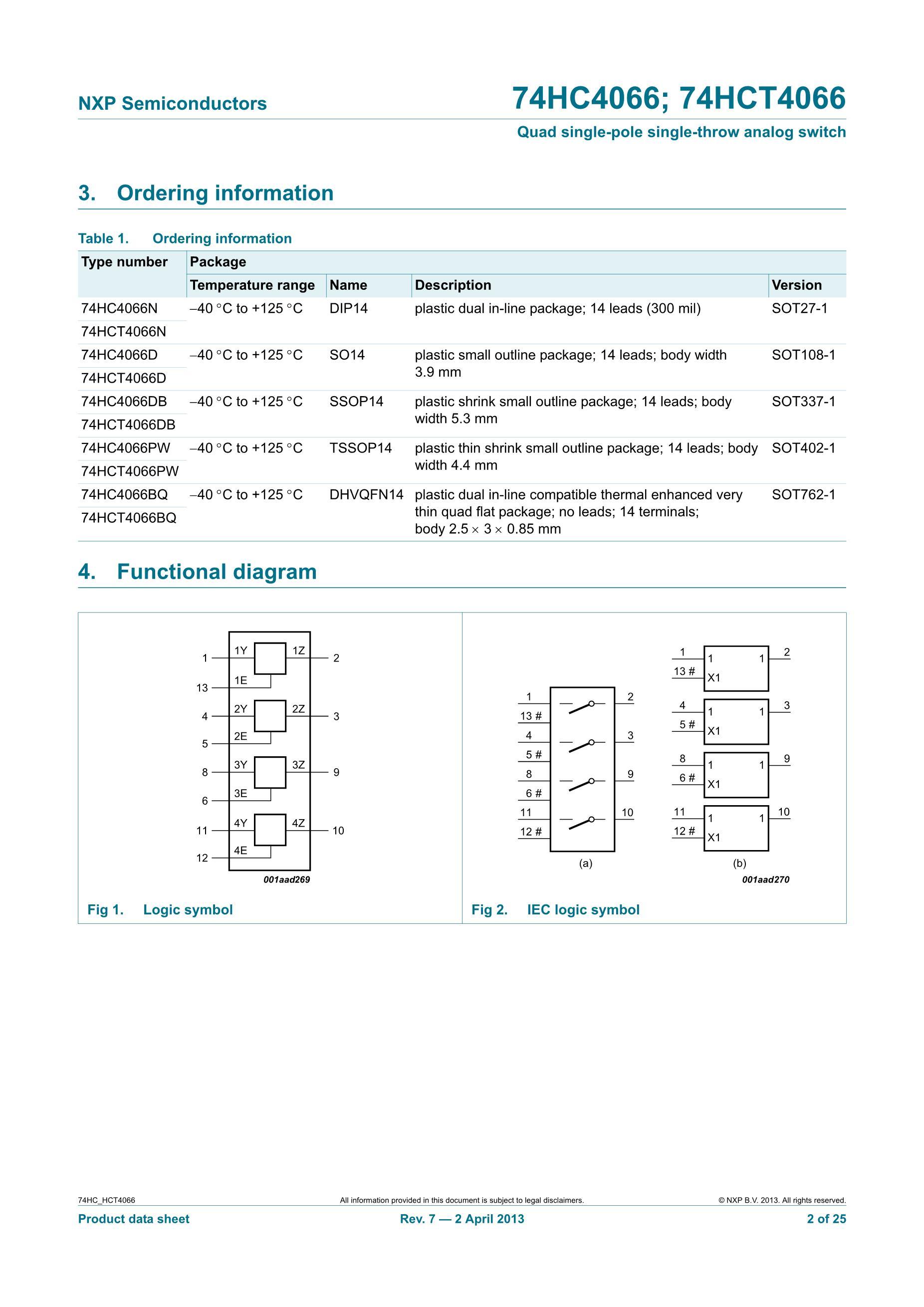 74HC4066D's pdf picture 2