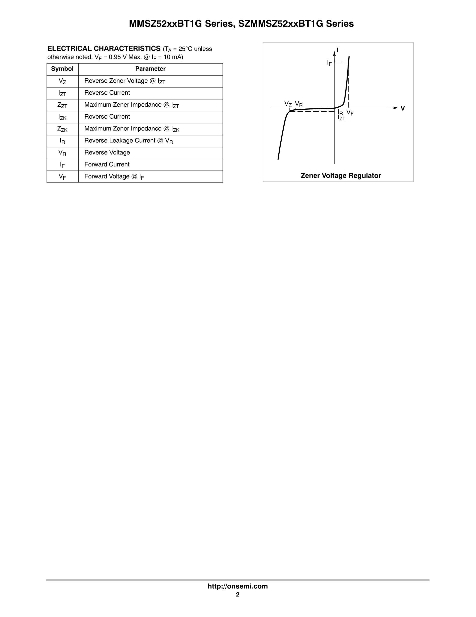 MMSZ5244B's pdf picture 2