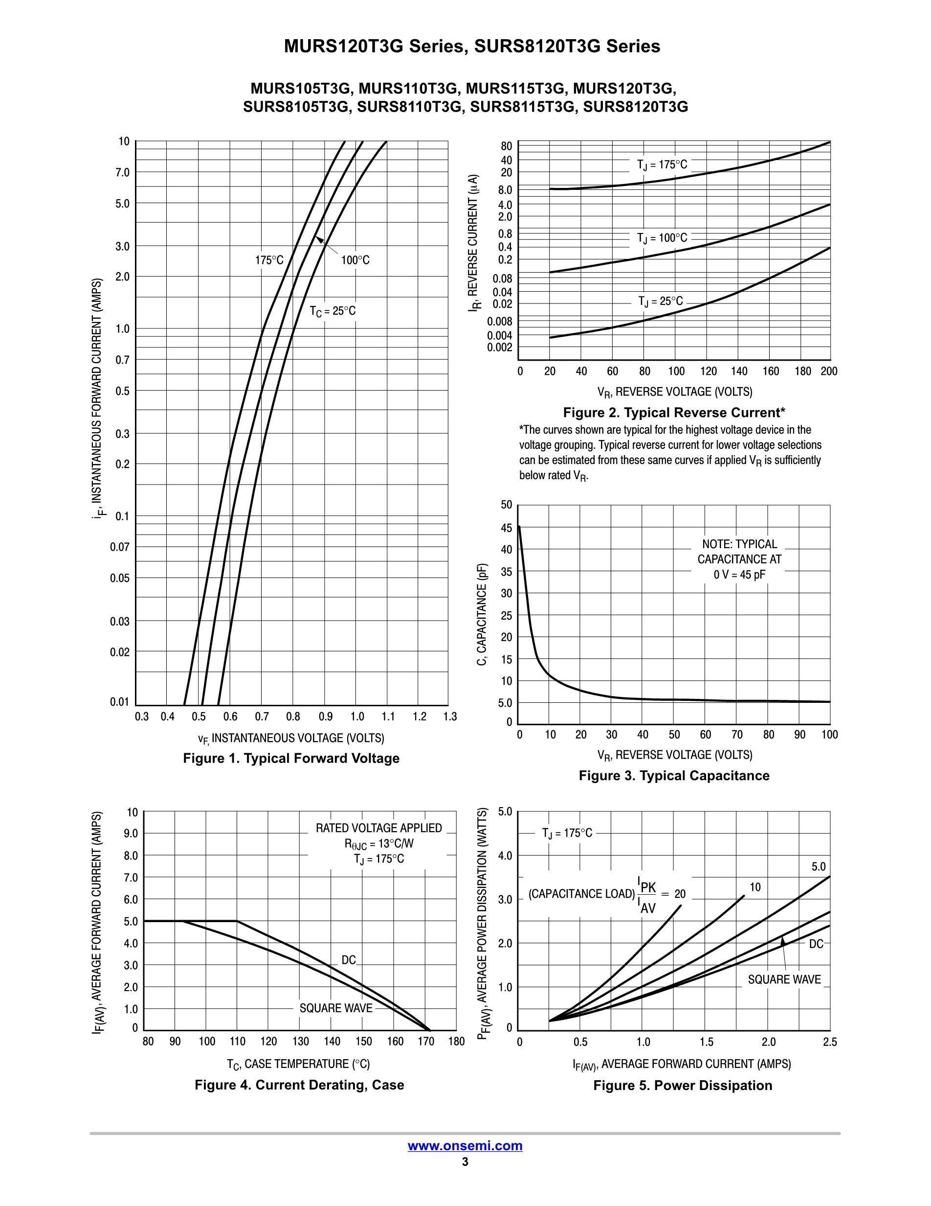 MURS320T3G's pdf picture 3
