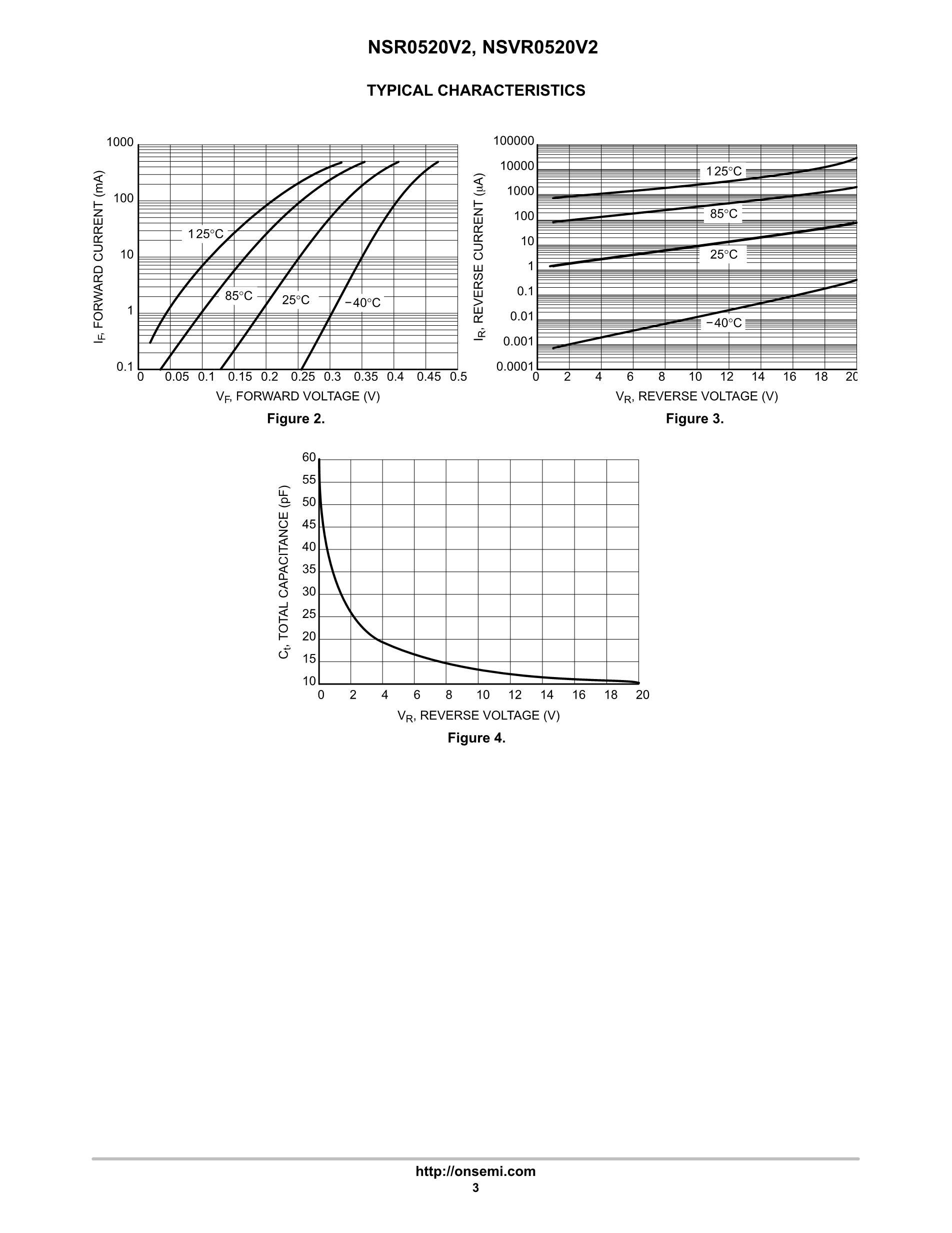 NSR05F40NXT5G's pdf picture 3