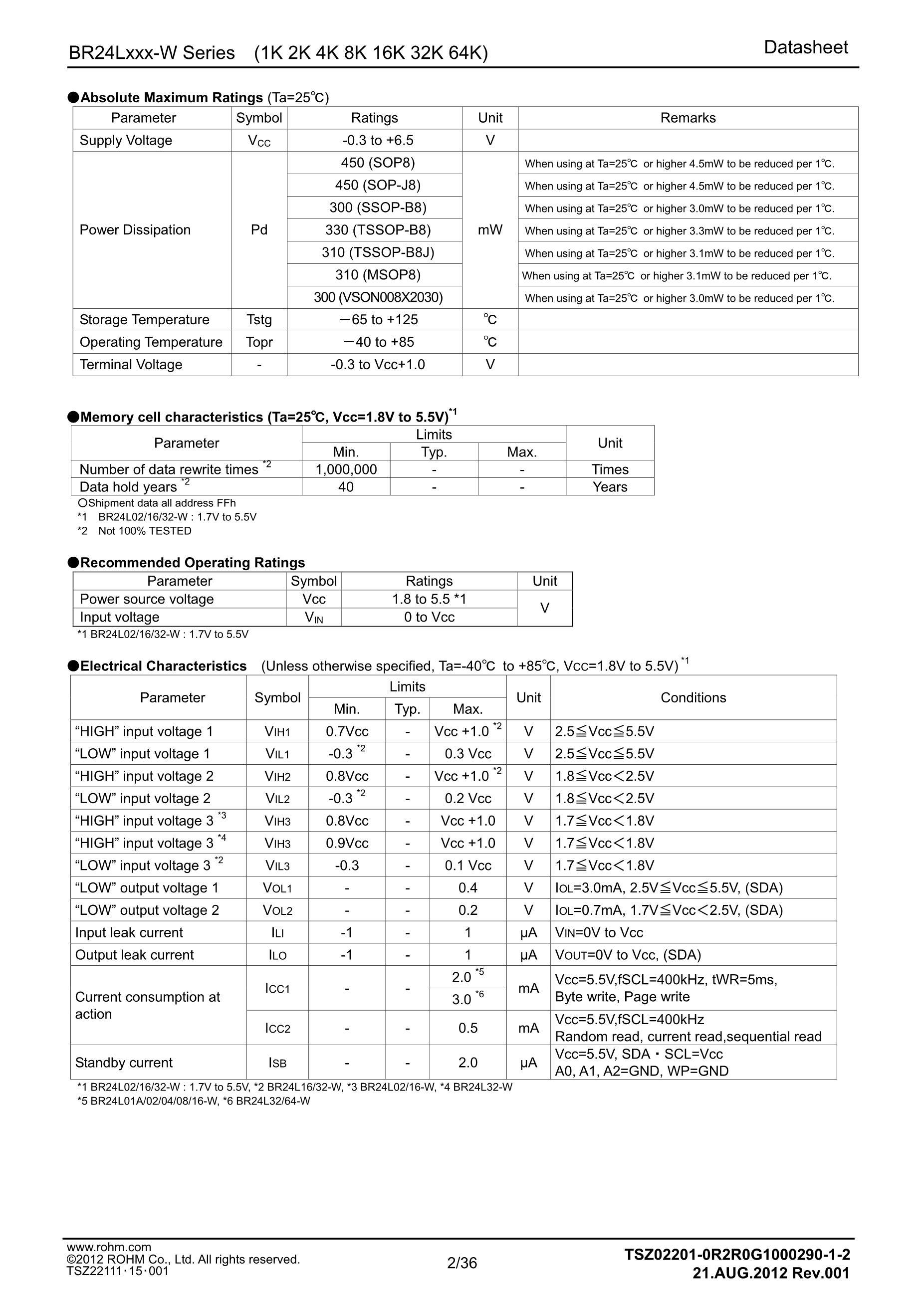 BR24L02F-WE2's pdf picture 2