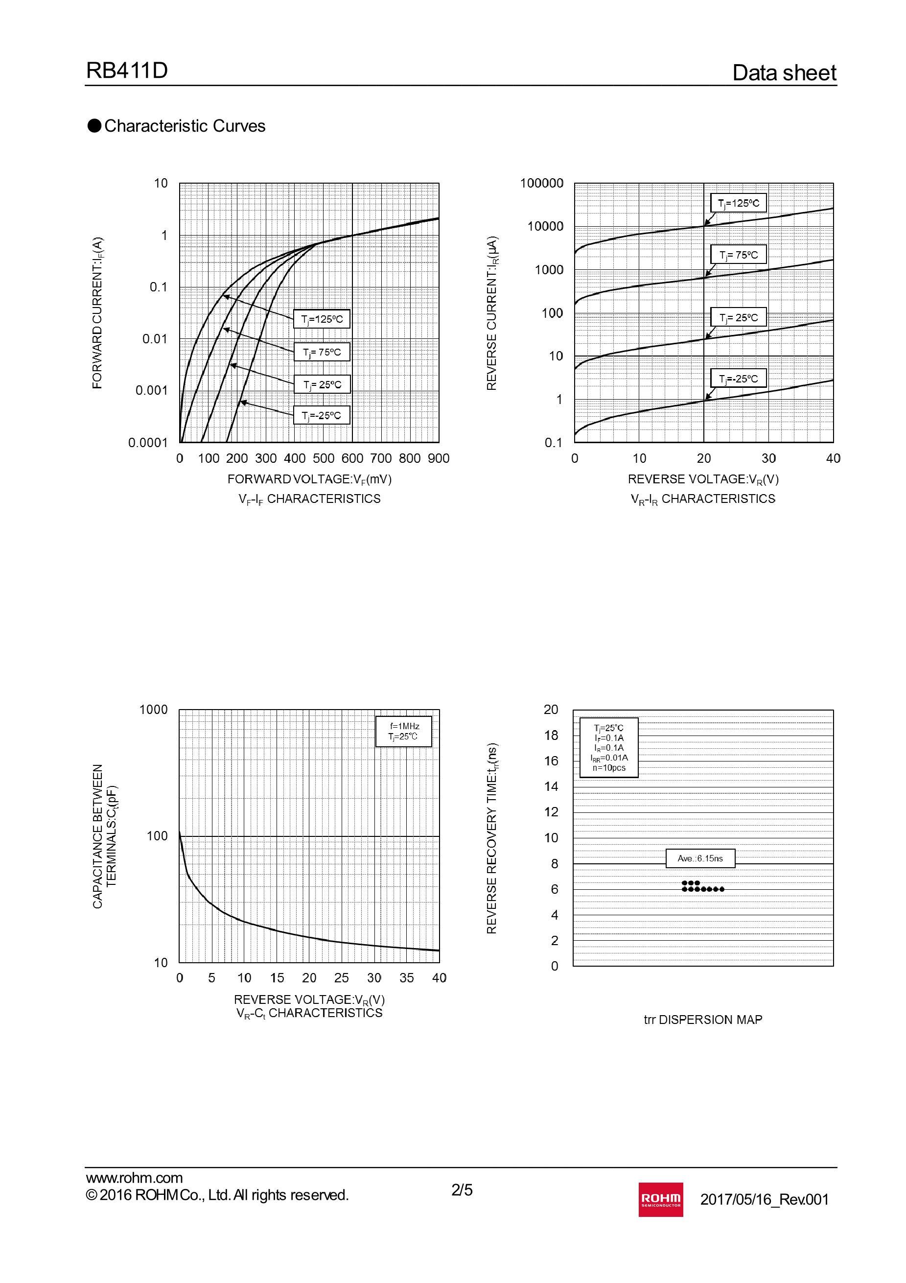 RB411D/D3E's pdf picture 2
