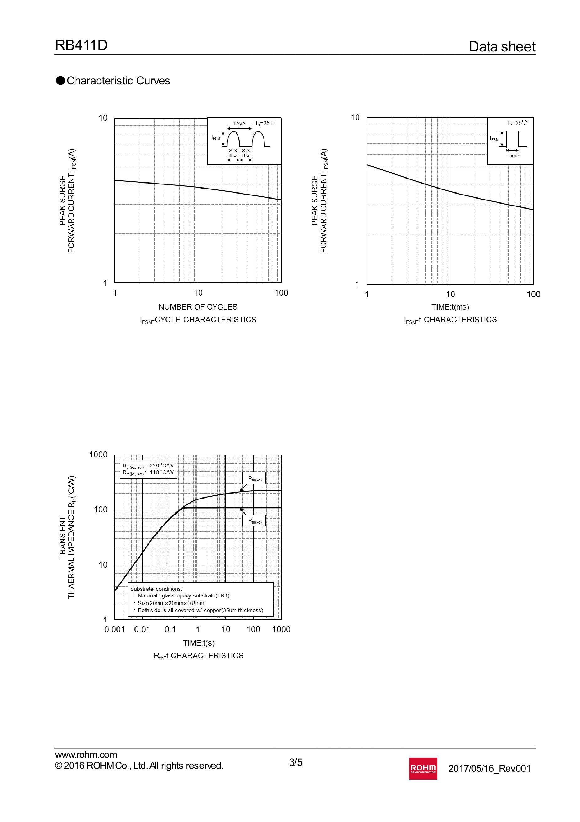 RB411D/D3E's pdf picture 3