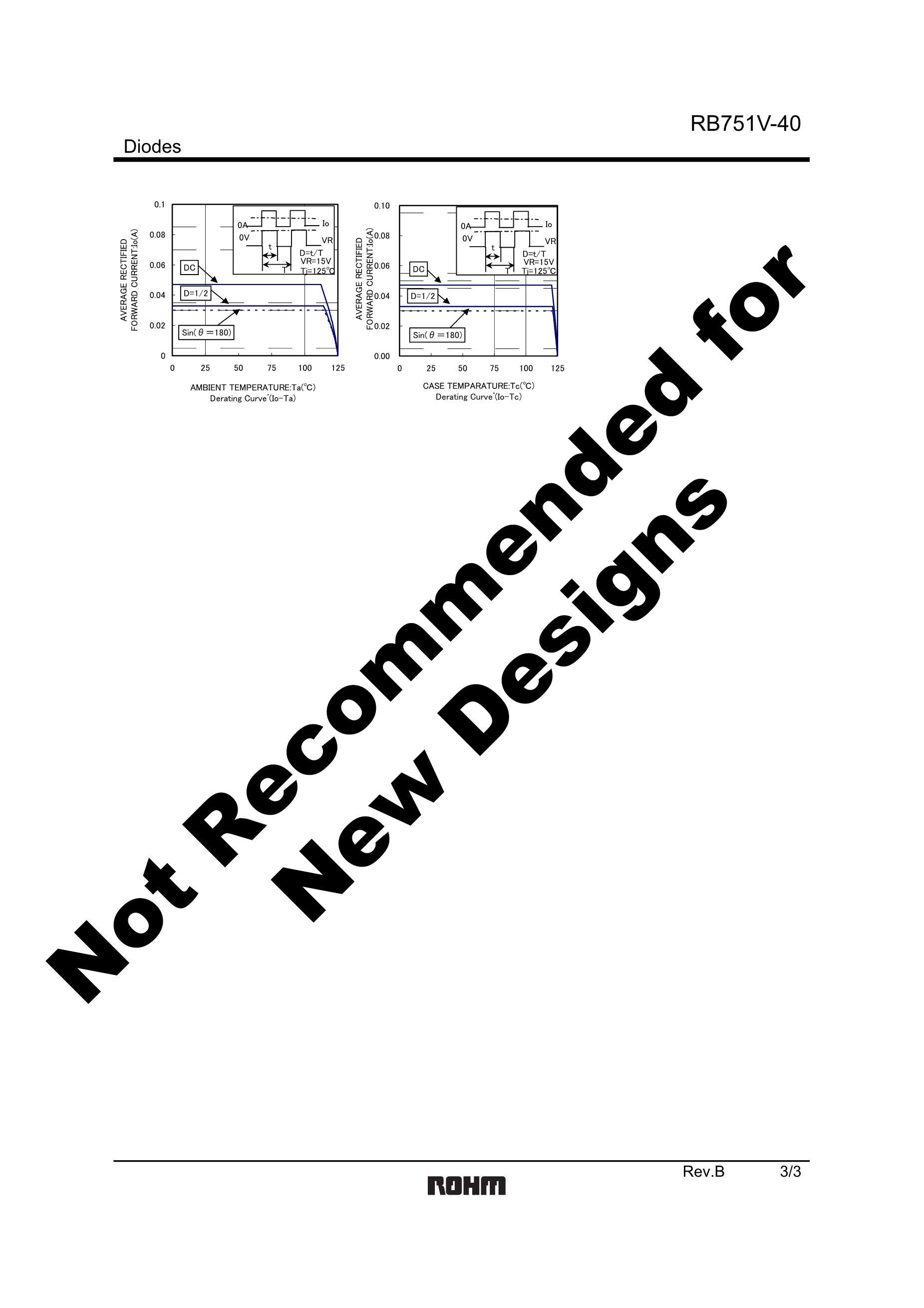 RB751V-40/5's pdf picture 3