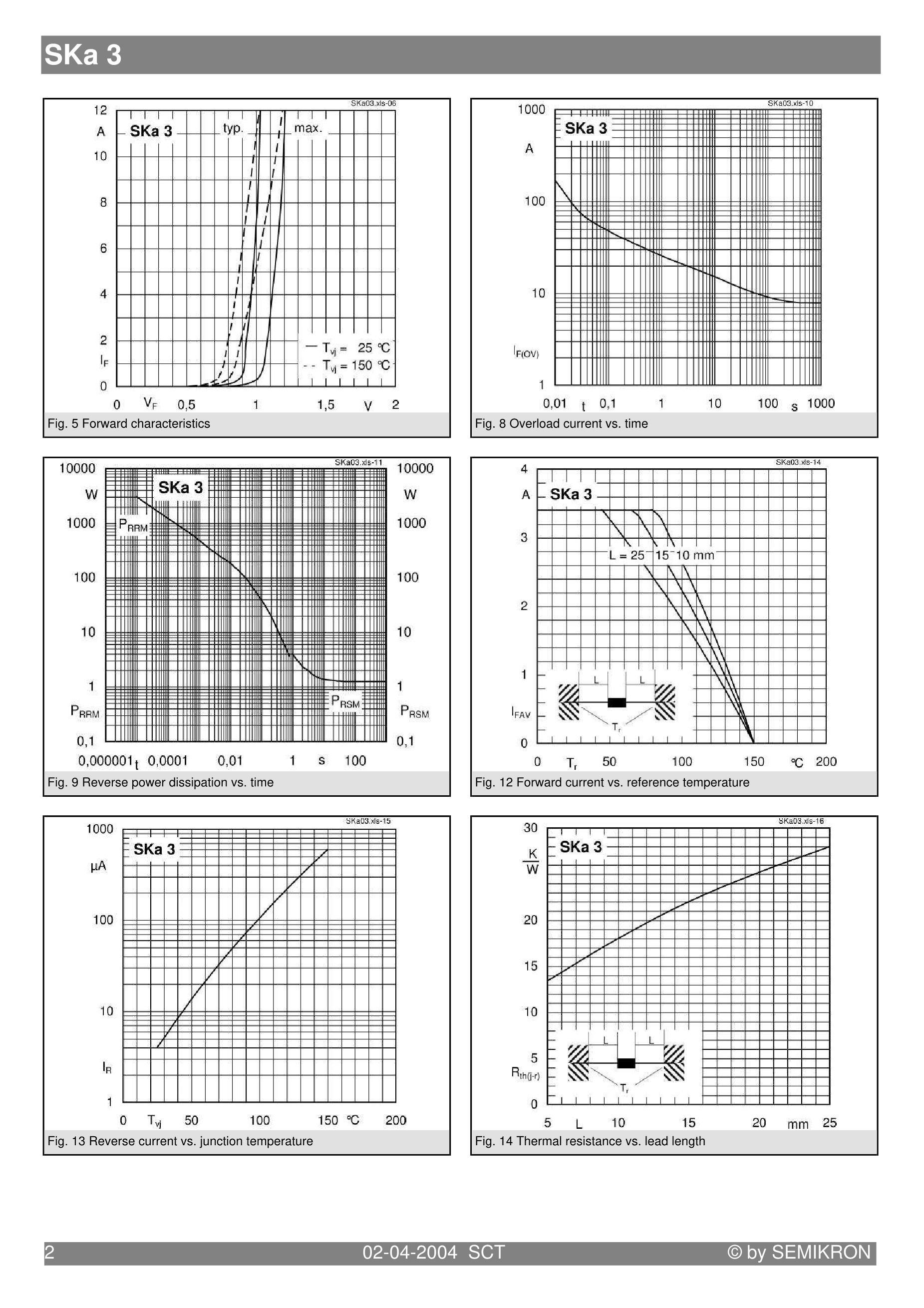 SKA3090C's pdf picture 2