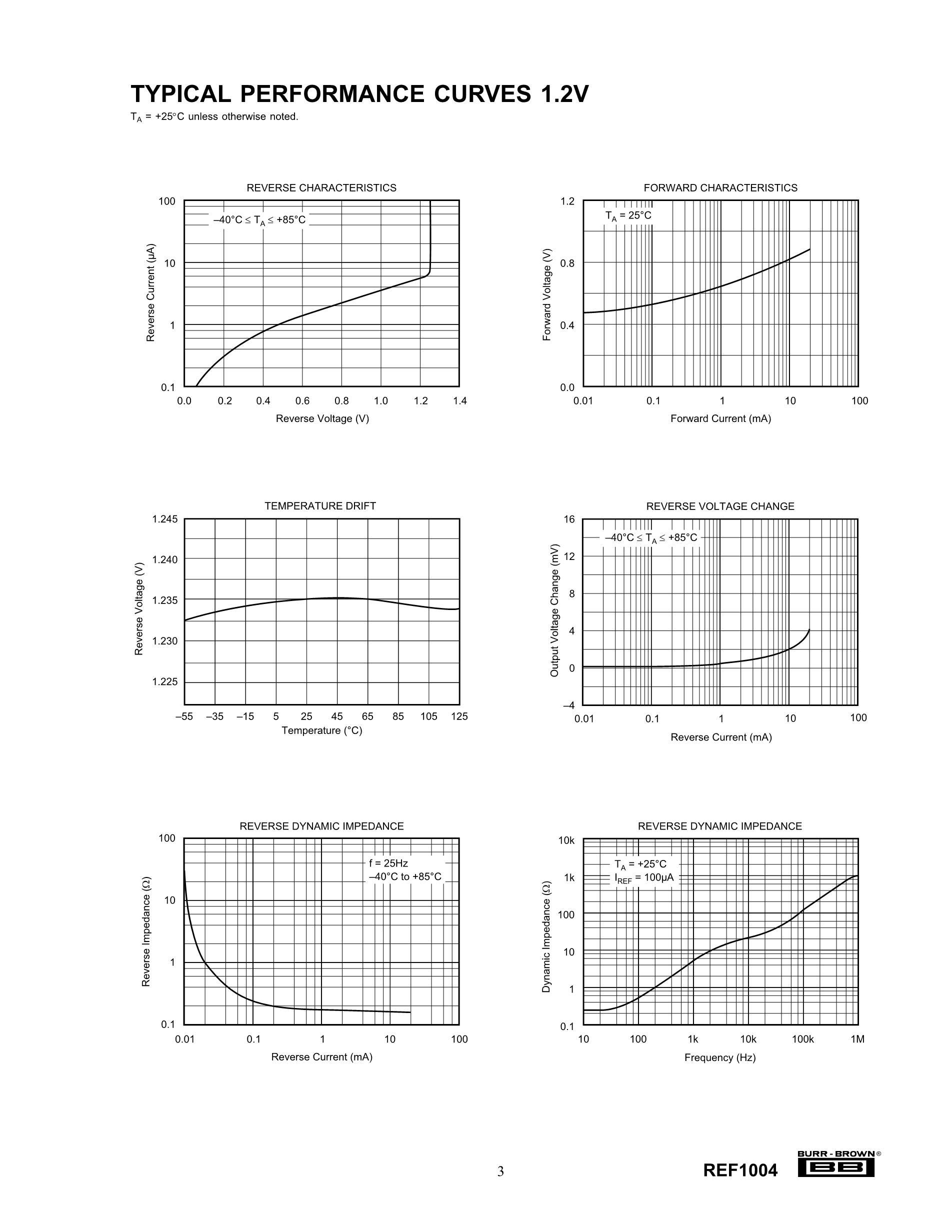 REF194's pdf picture 3