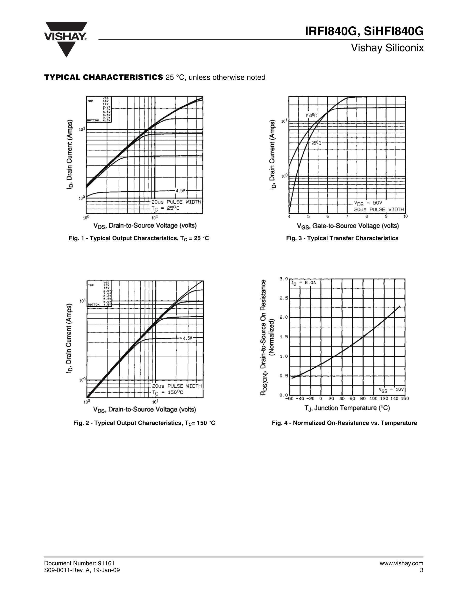 IRFI840's pdf picture 3