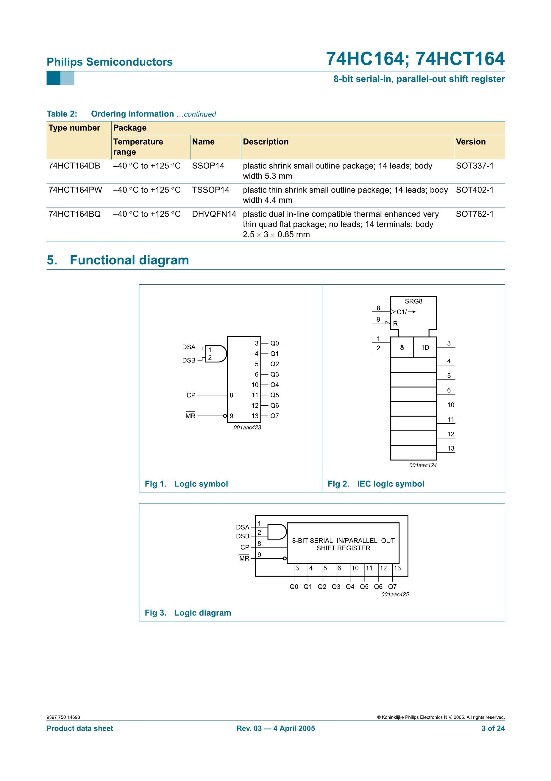 74HC164D's pdf picture 3