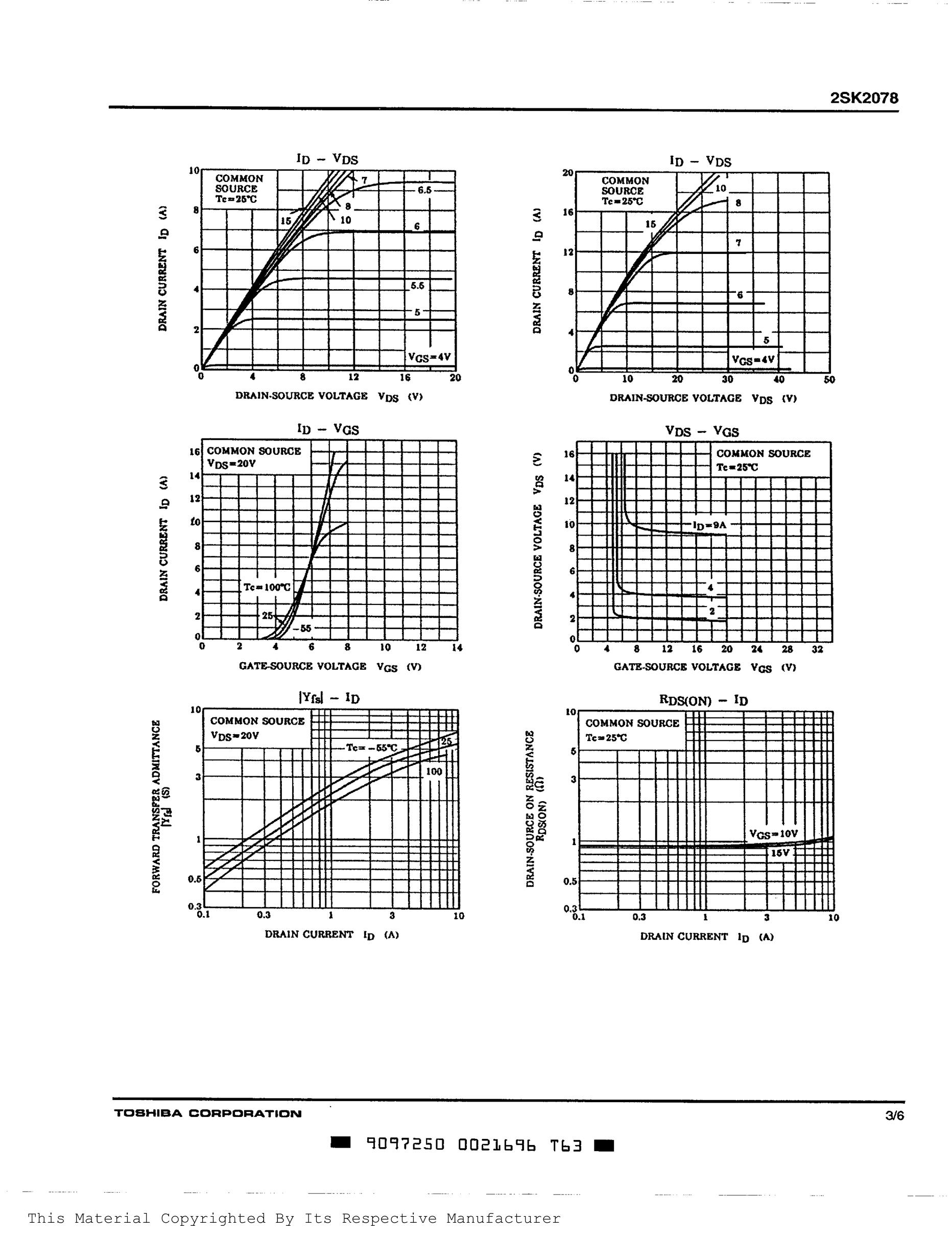 2SK2009's pdf picture 3
