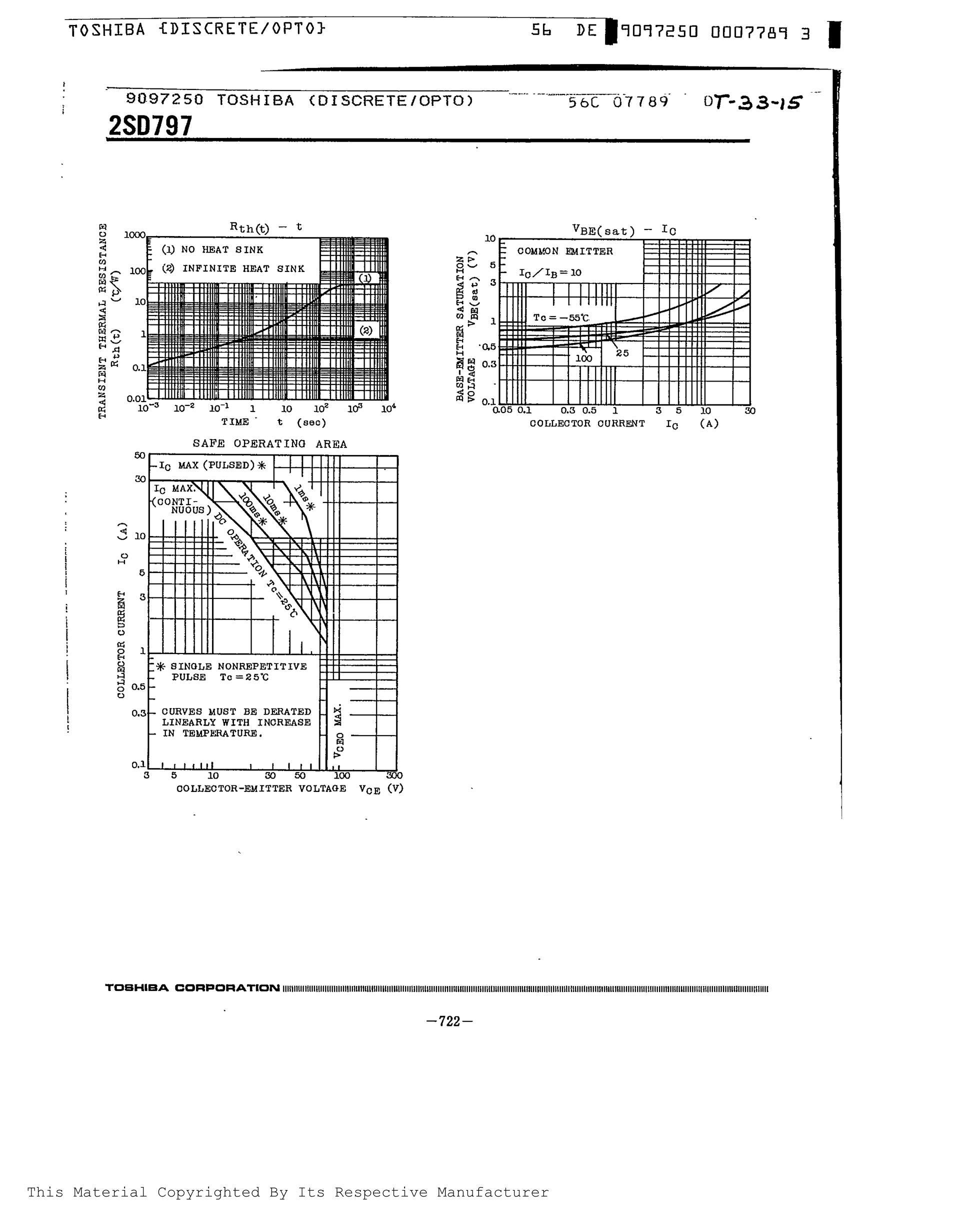2SD780A/D54's pdf picture 3