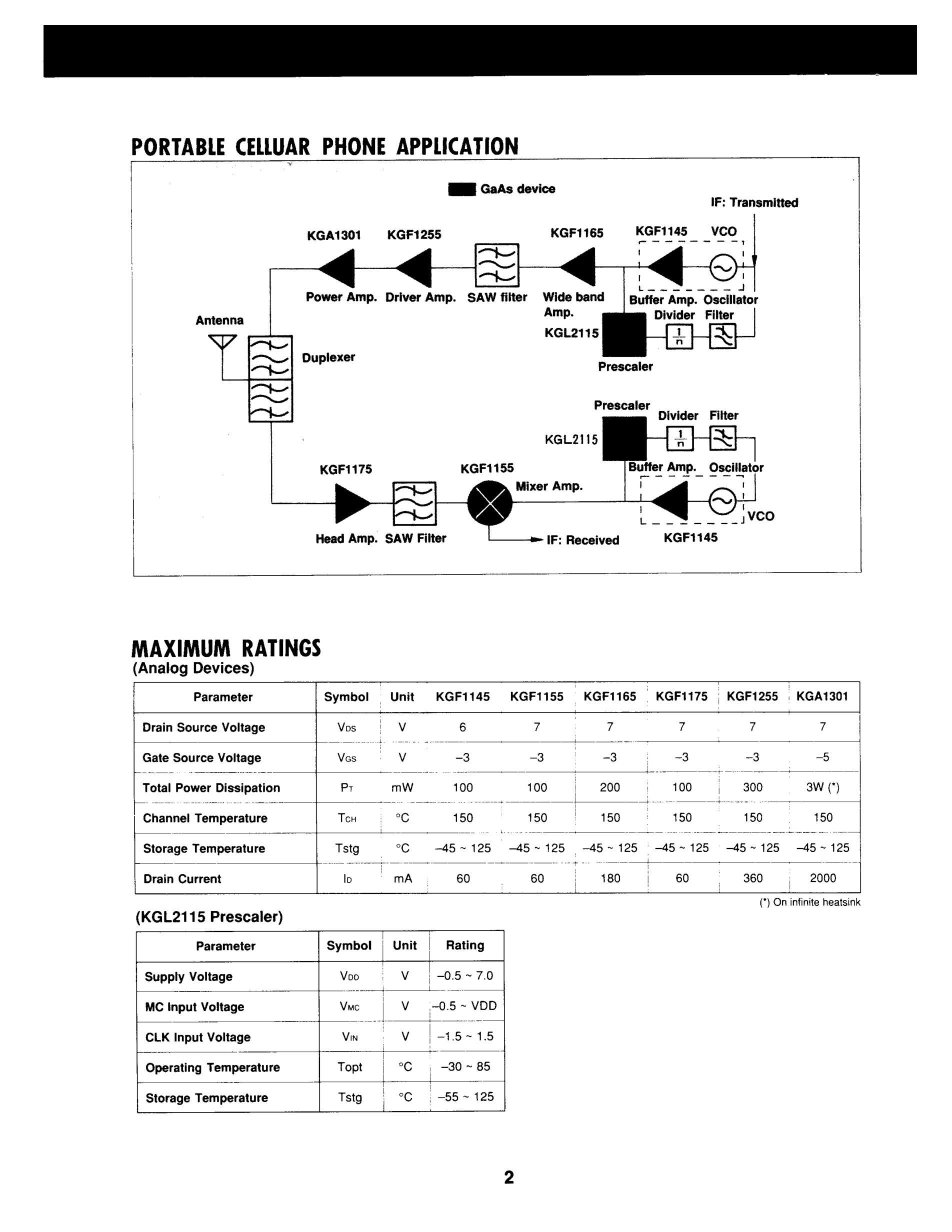 KGF1155/M55's pdf picture 2