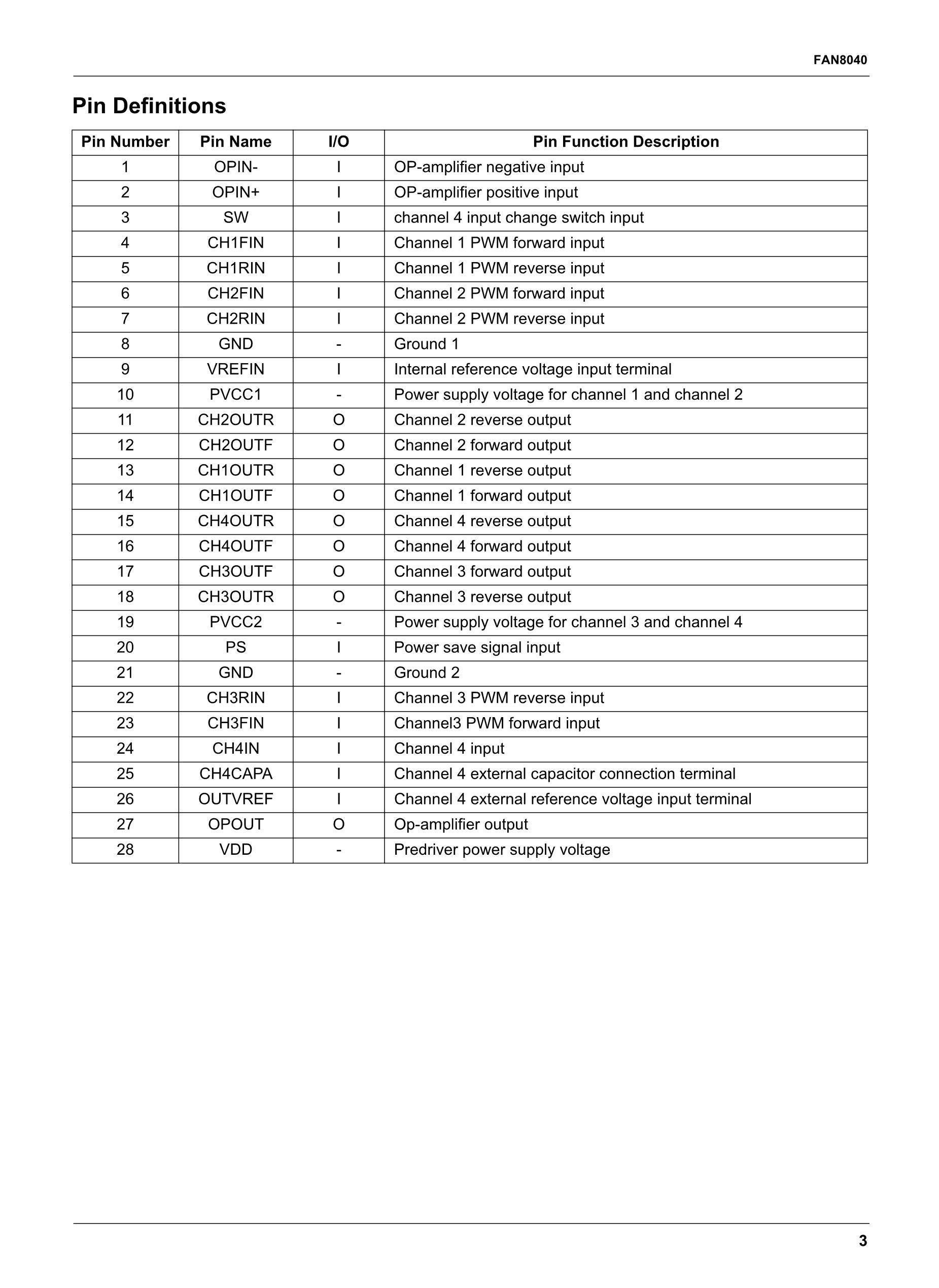 FAN8422D's pdf picture 3