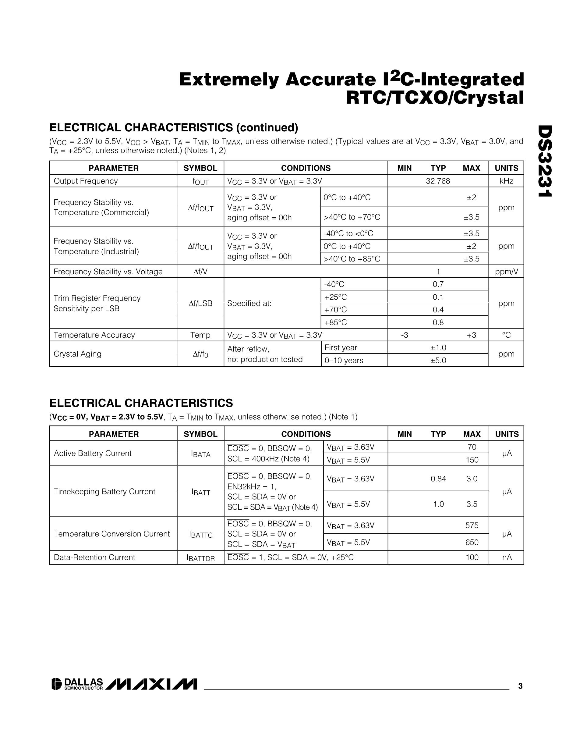 DS3234SN#T&R's pdf picture 3