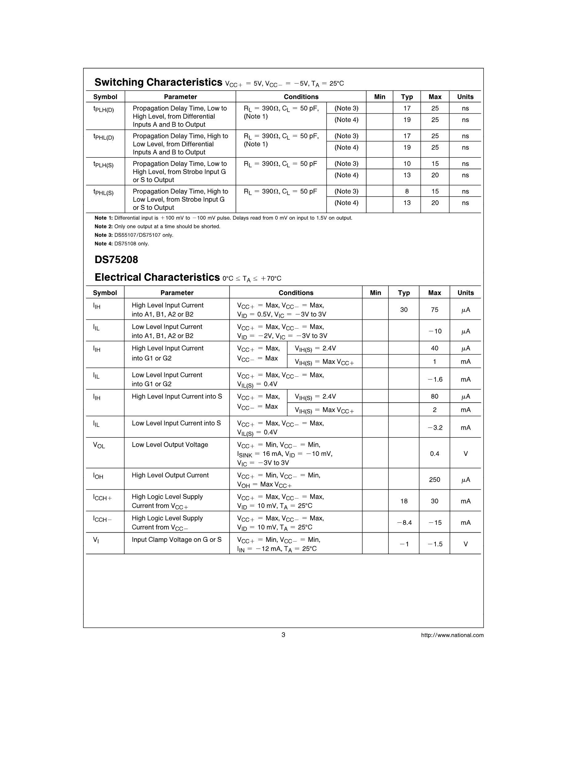 DS75S+'s pdf picture 3