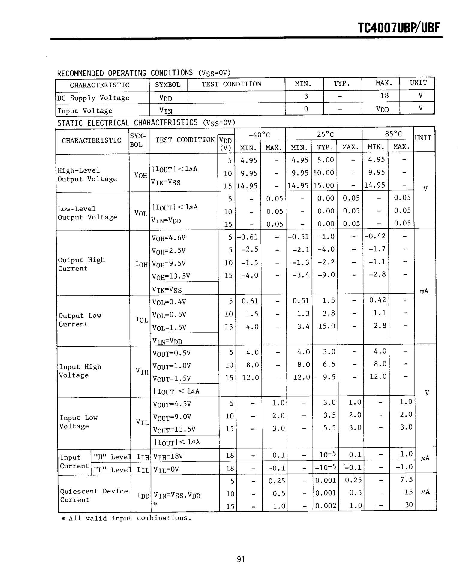 TC4094BFN(ELP)'s pdf picture 2