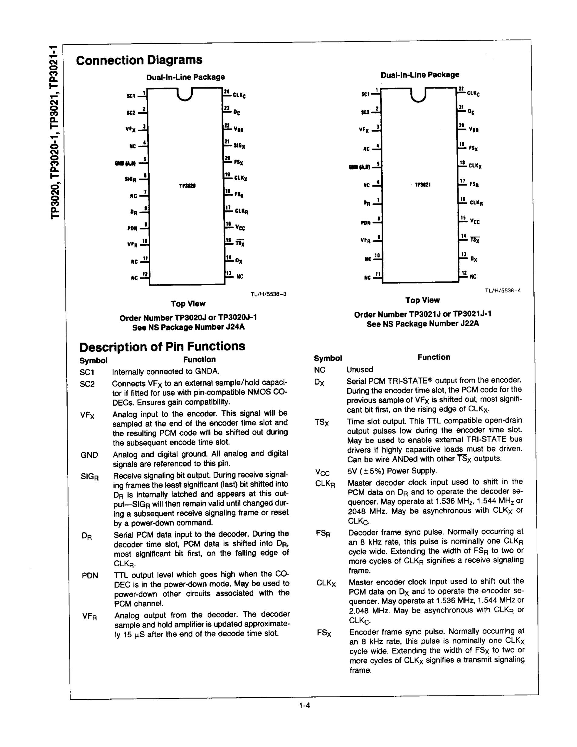 TP3064WM's pdf picture 2