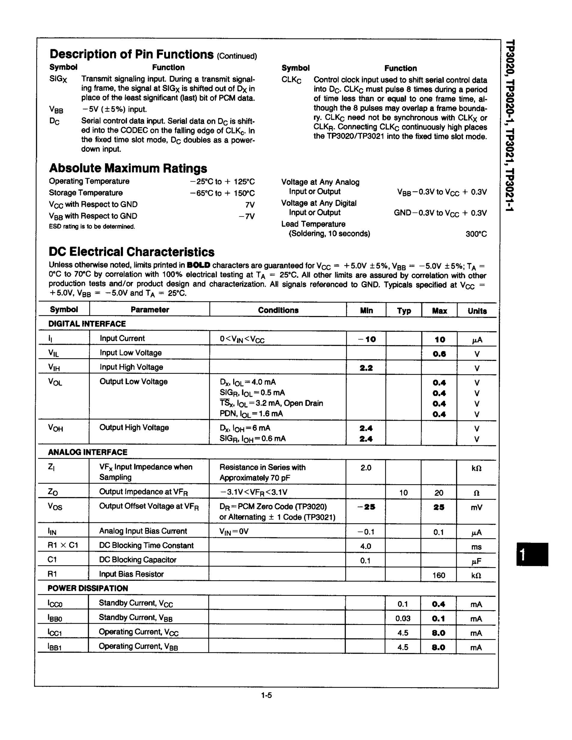 TP3064WM's pdf picture 3