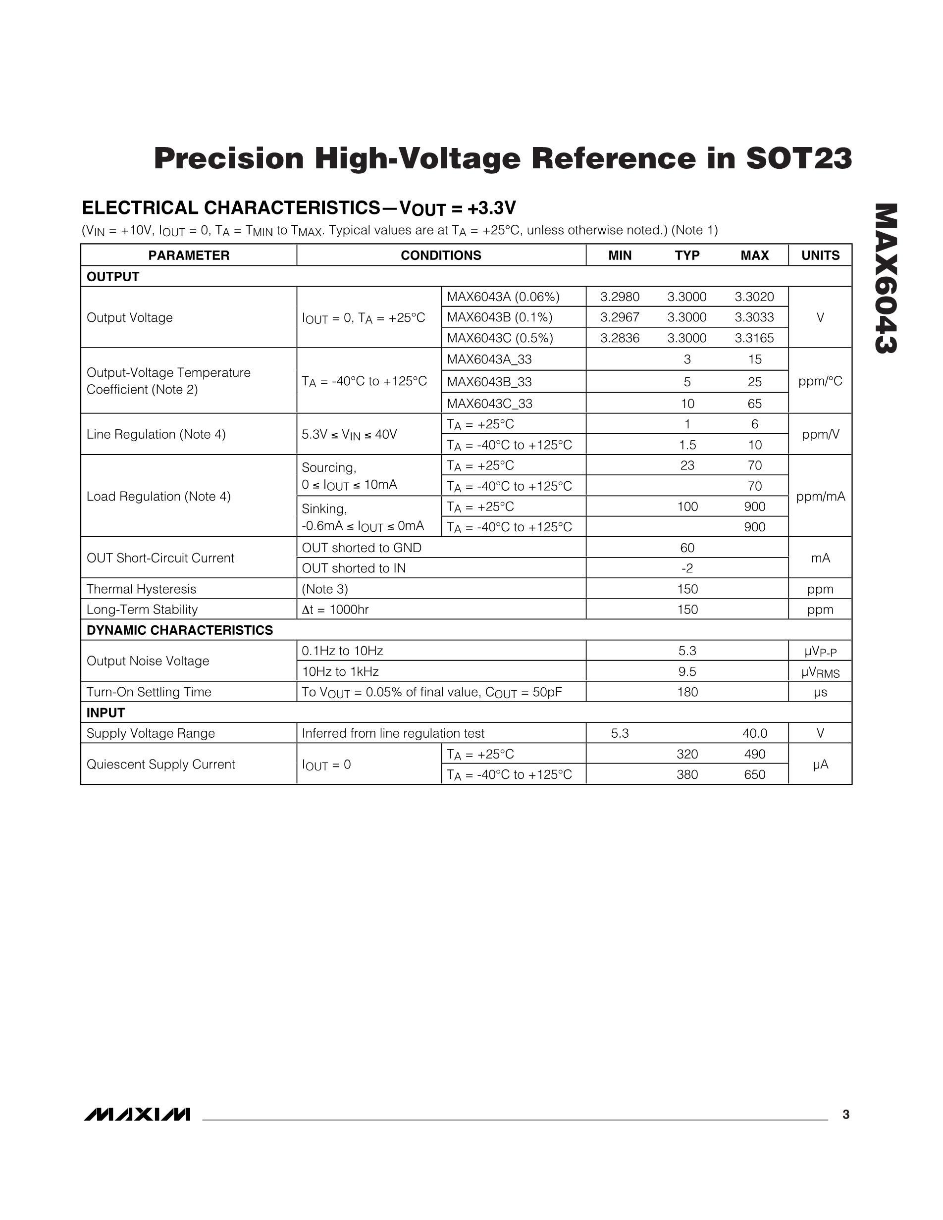 MAX663's pdf picture 3