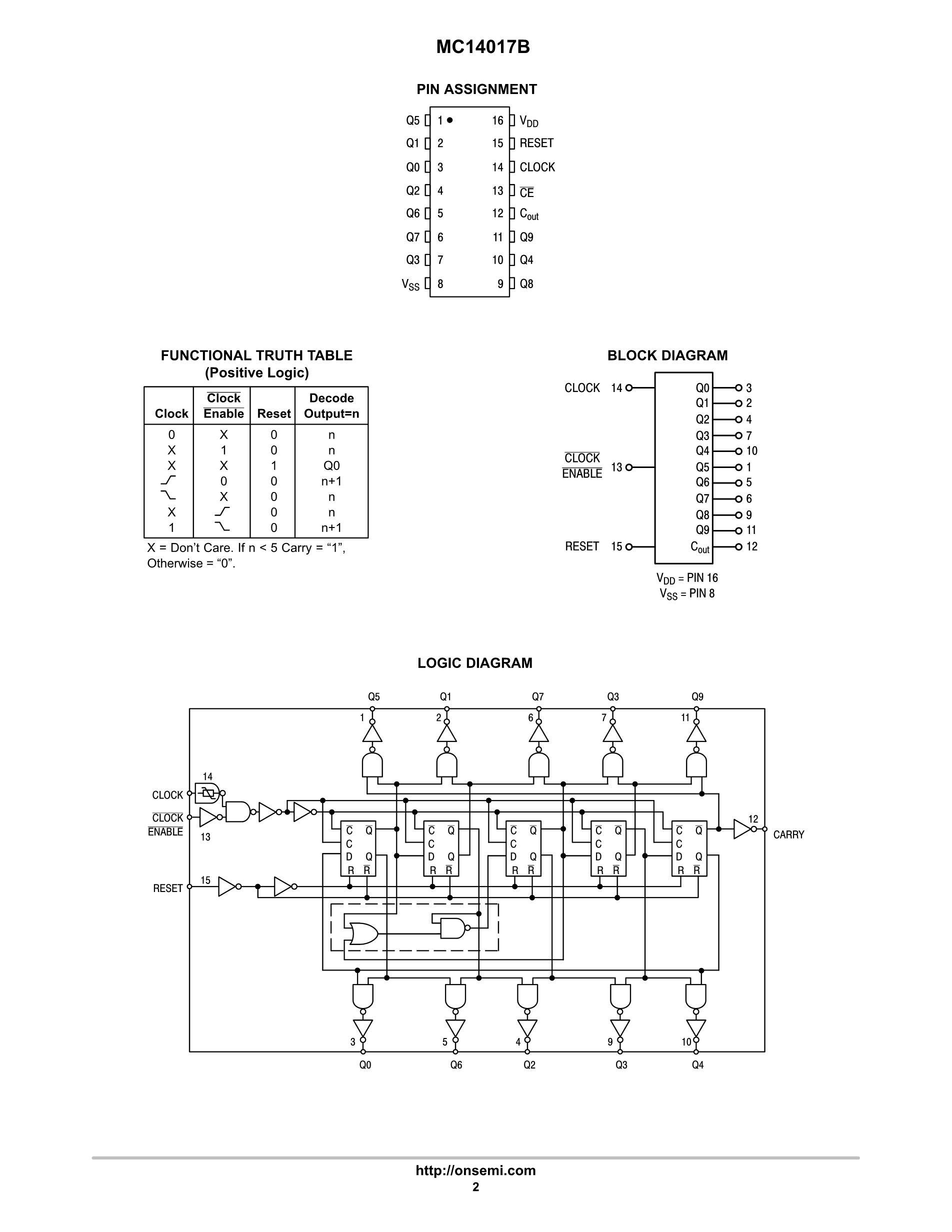 MC14017BD's pdf picture 2
