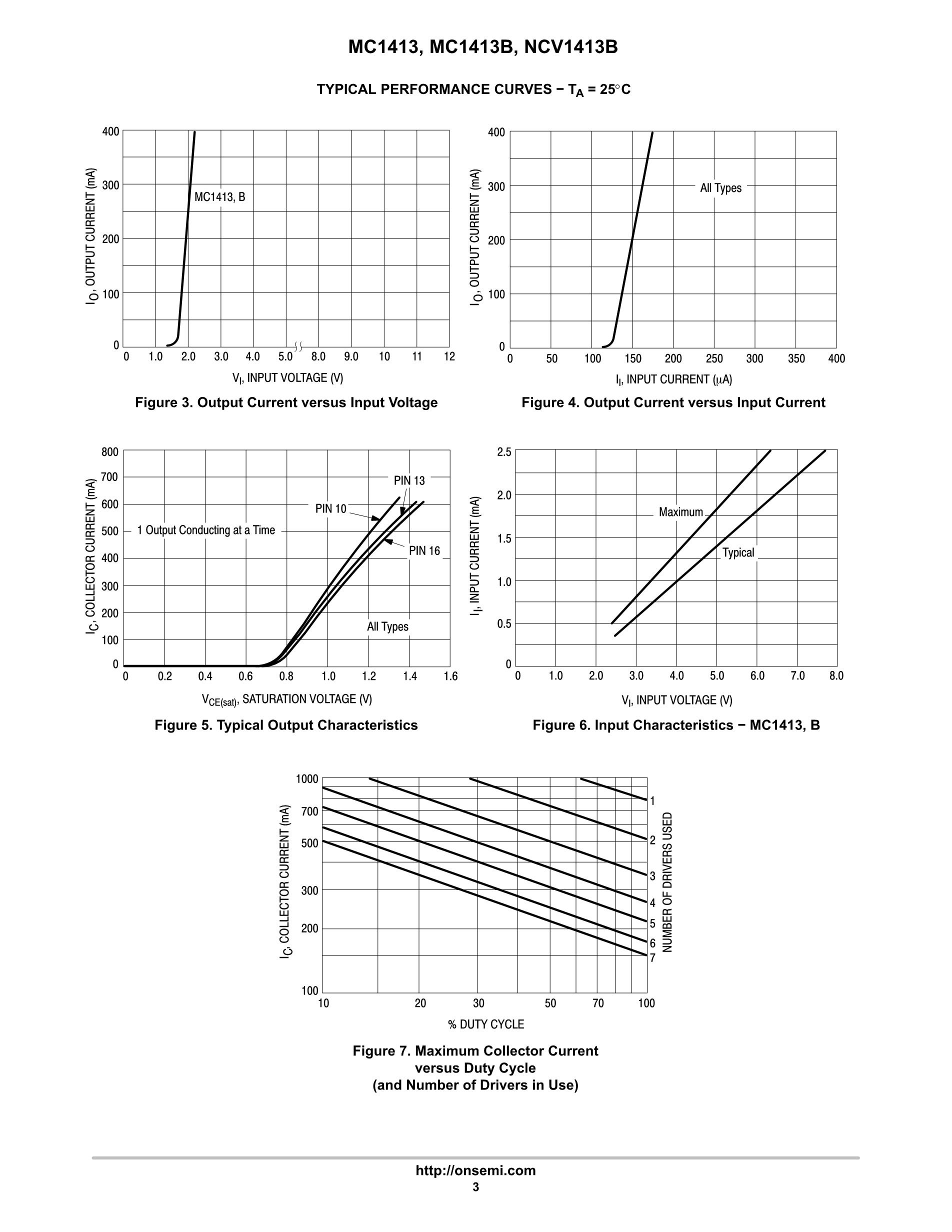 MC1413's pdf picture 3