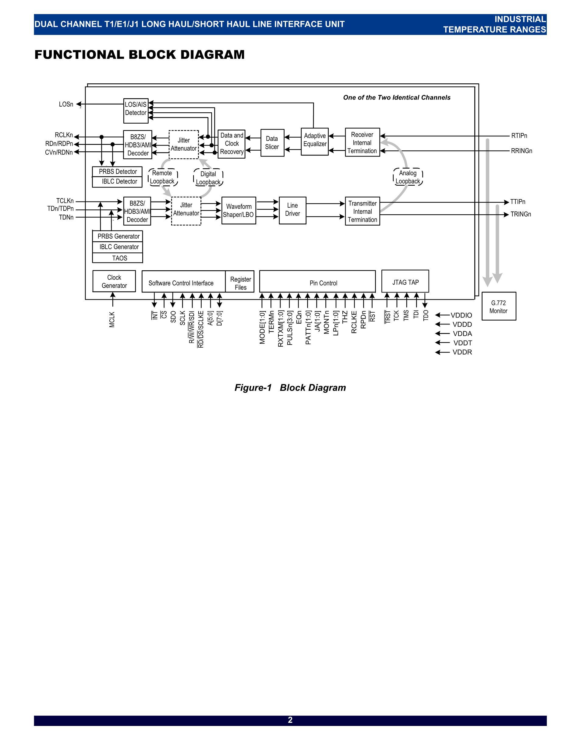 IDT85304-01PGGI's pdf picture 2