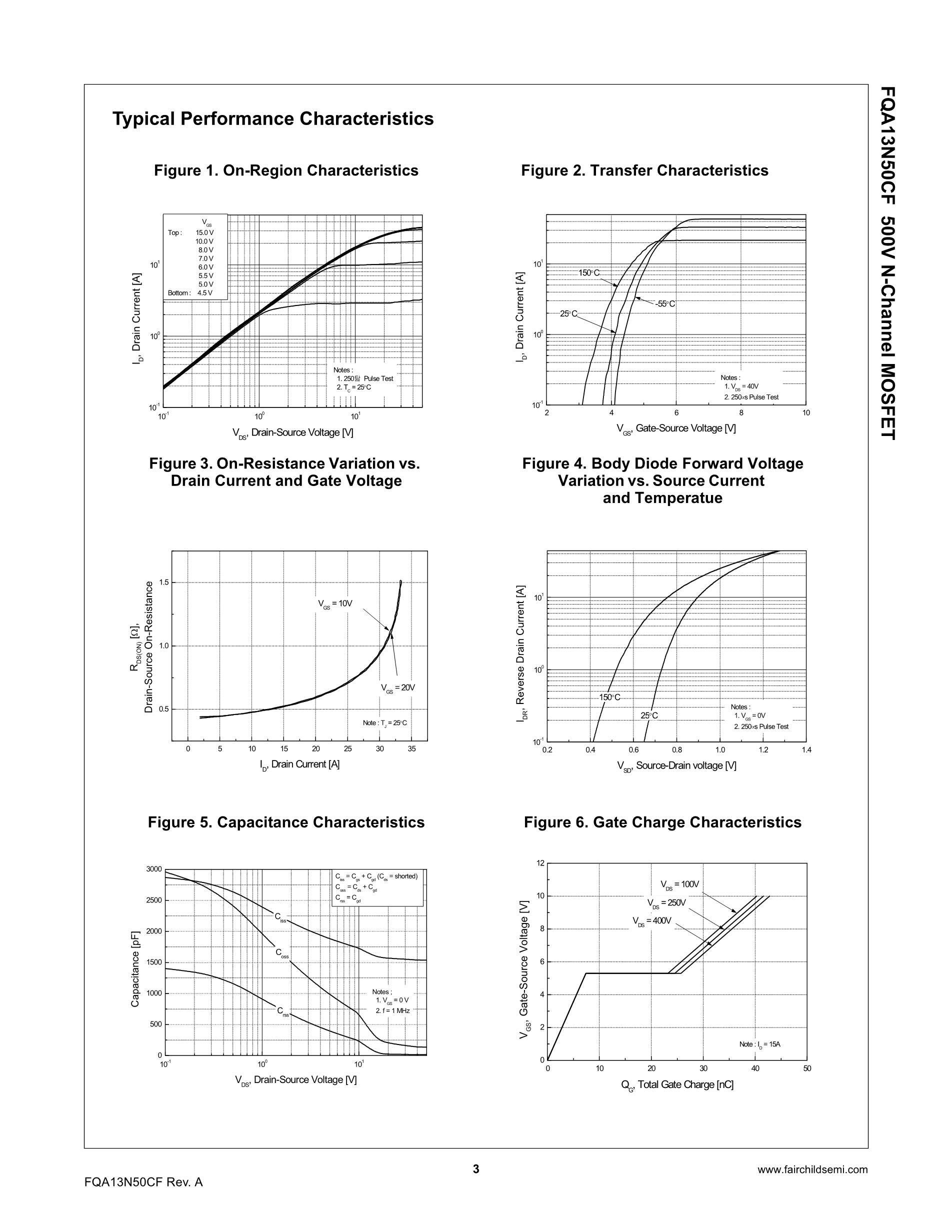 FQA13N50CF's pdf picture 3