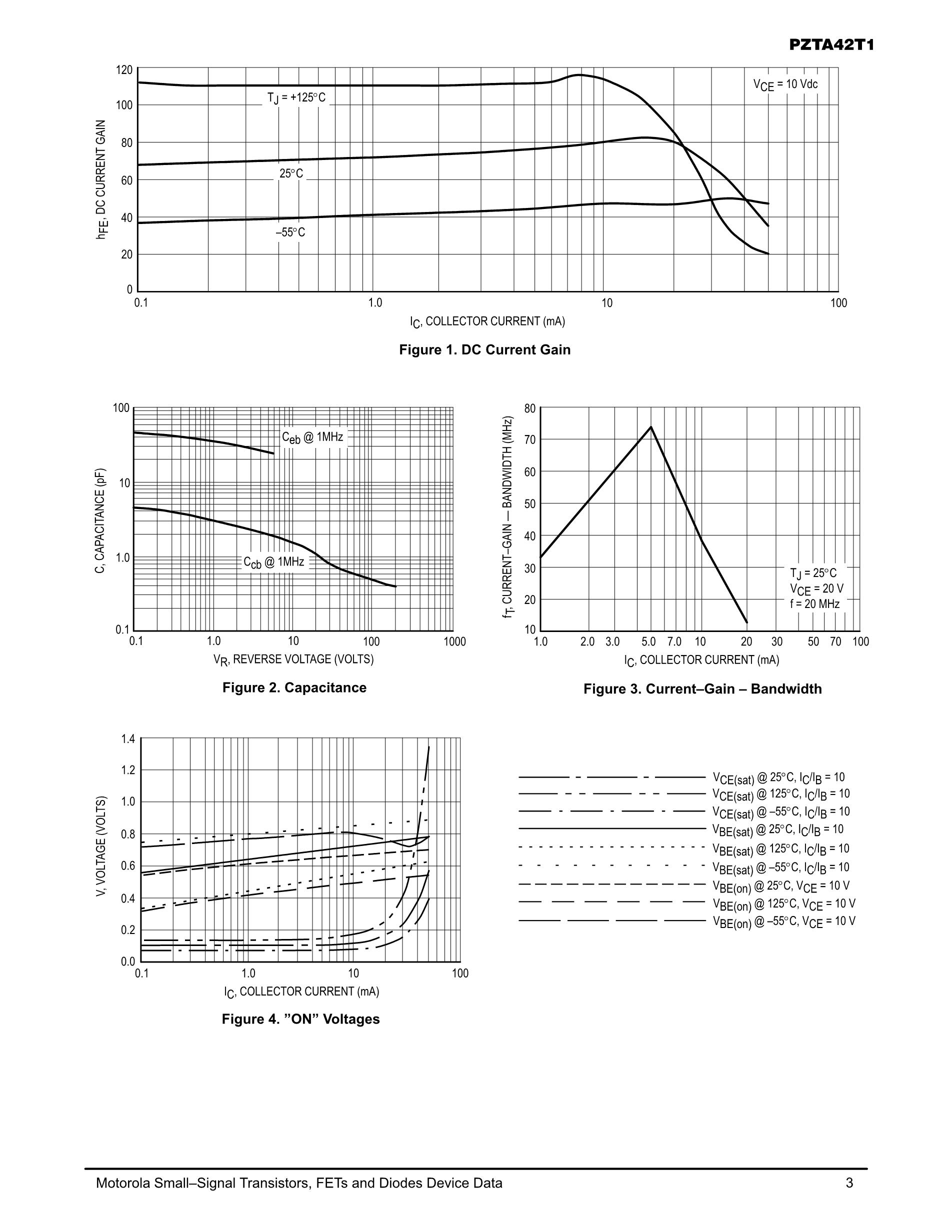 PZTA42T1's pdf picture 3