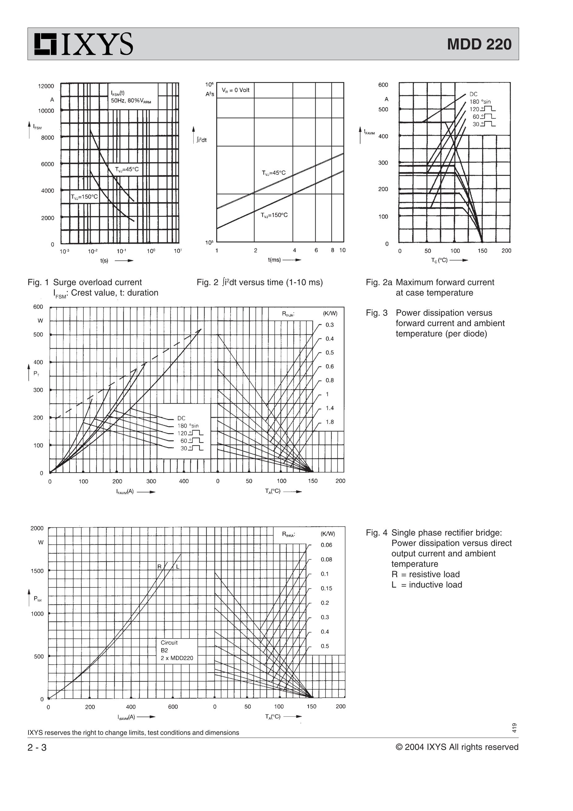 MDD250-16N1B's pdf picture 2