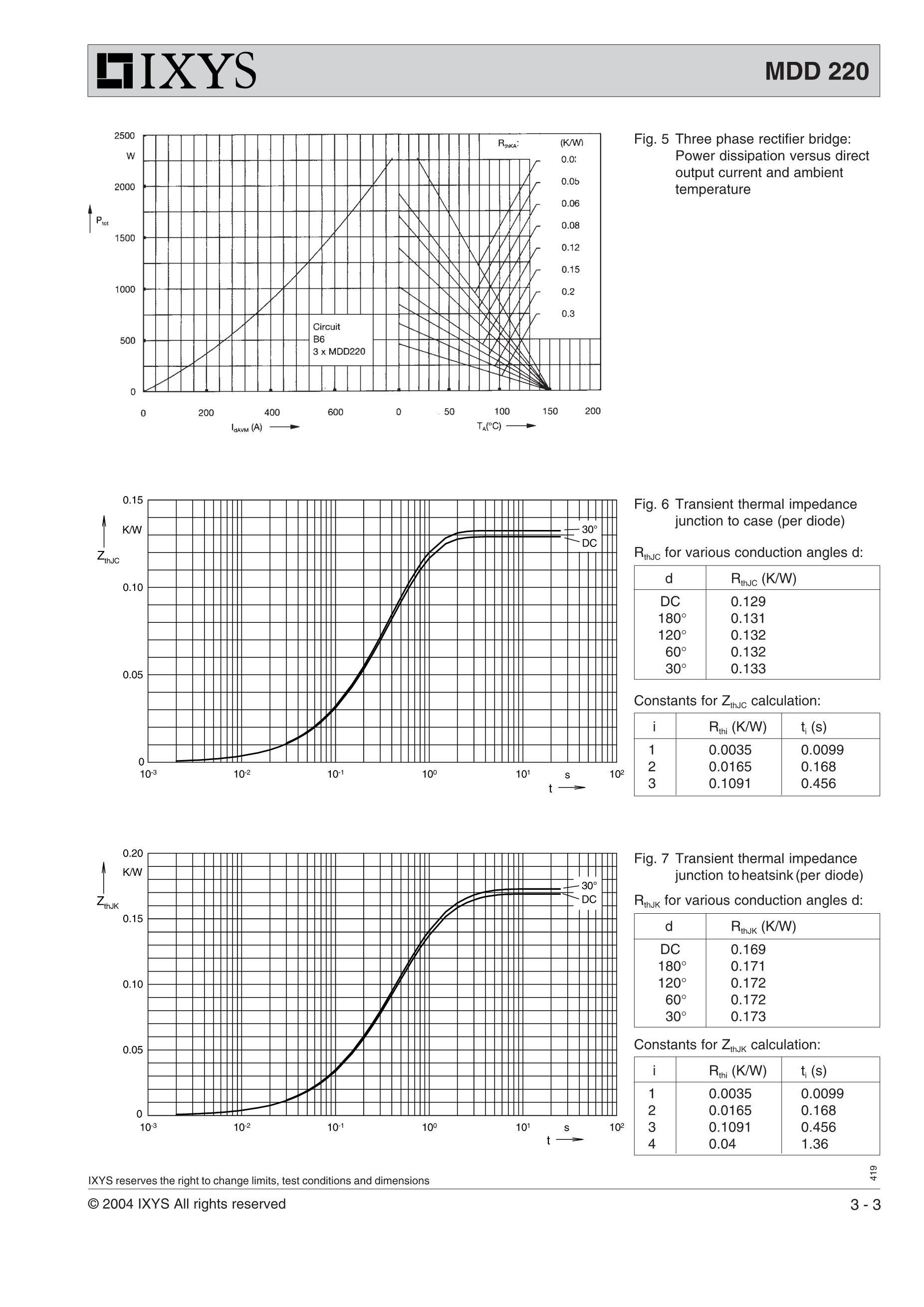 MDD250-16N1B's pdf picture 3