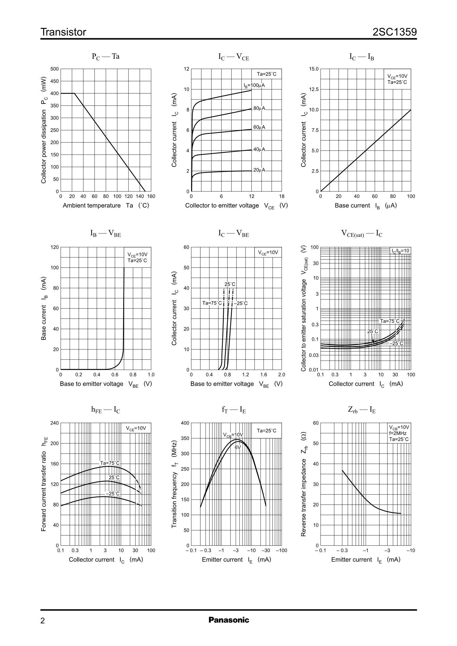 2SC1653's pdf picture 2