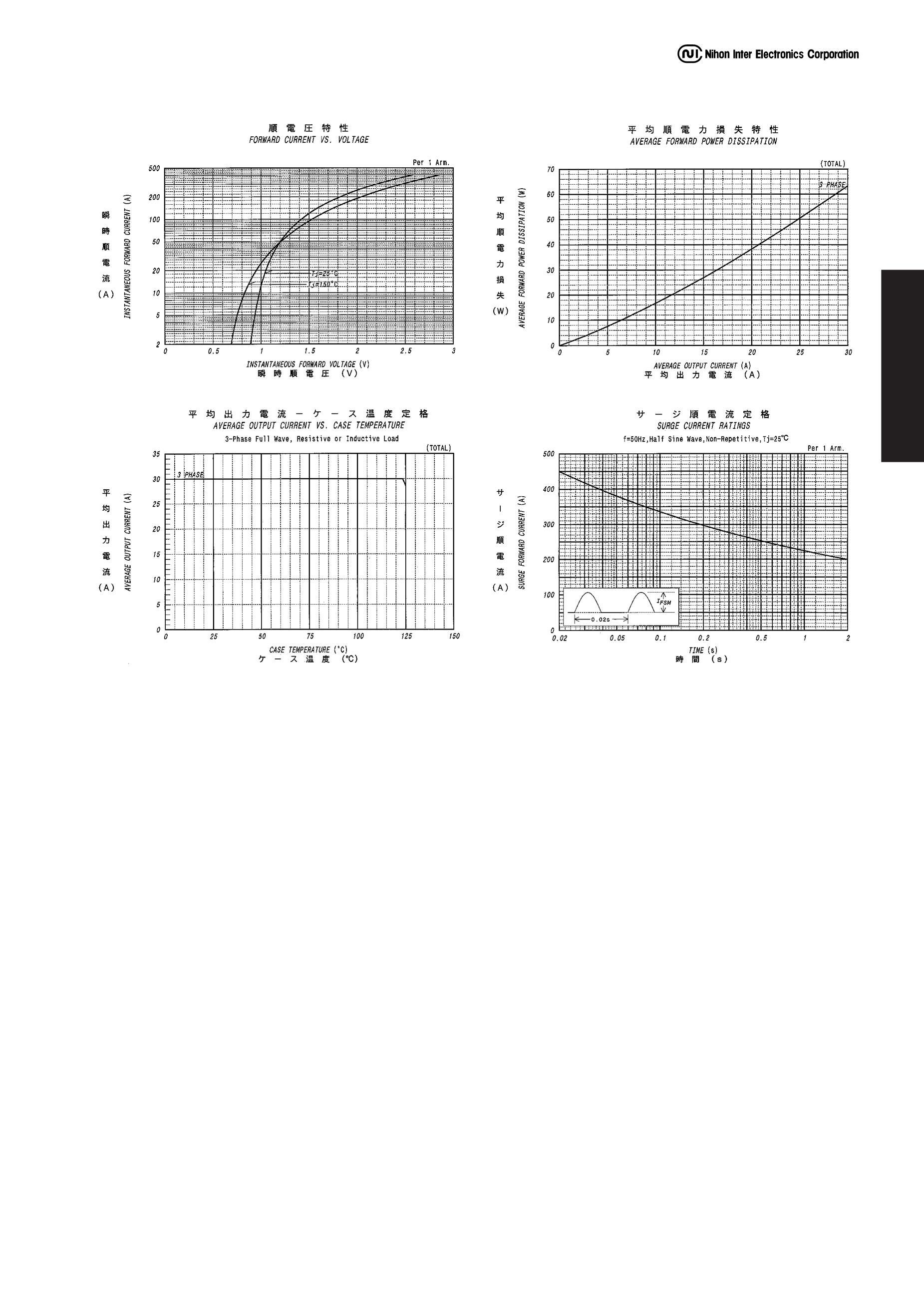 PT3010's pdf picture 3