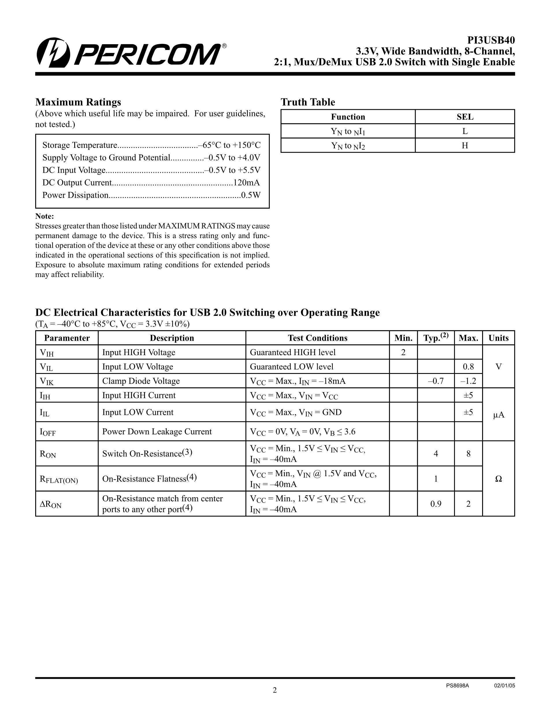 PI3USB14-ALE's pdf picture 2