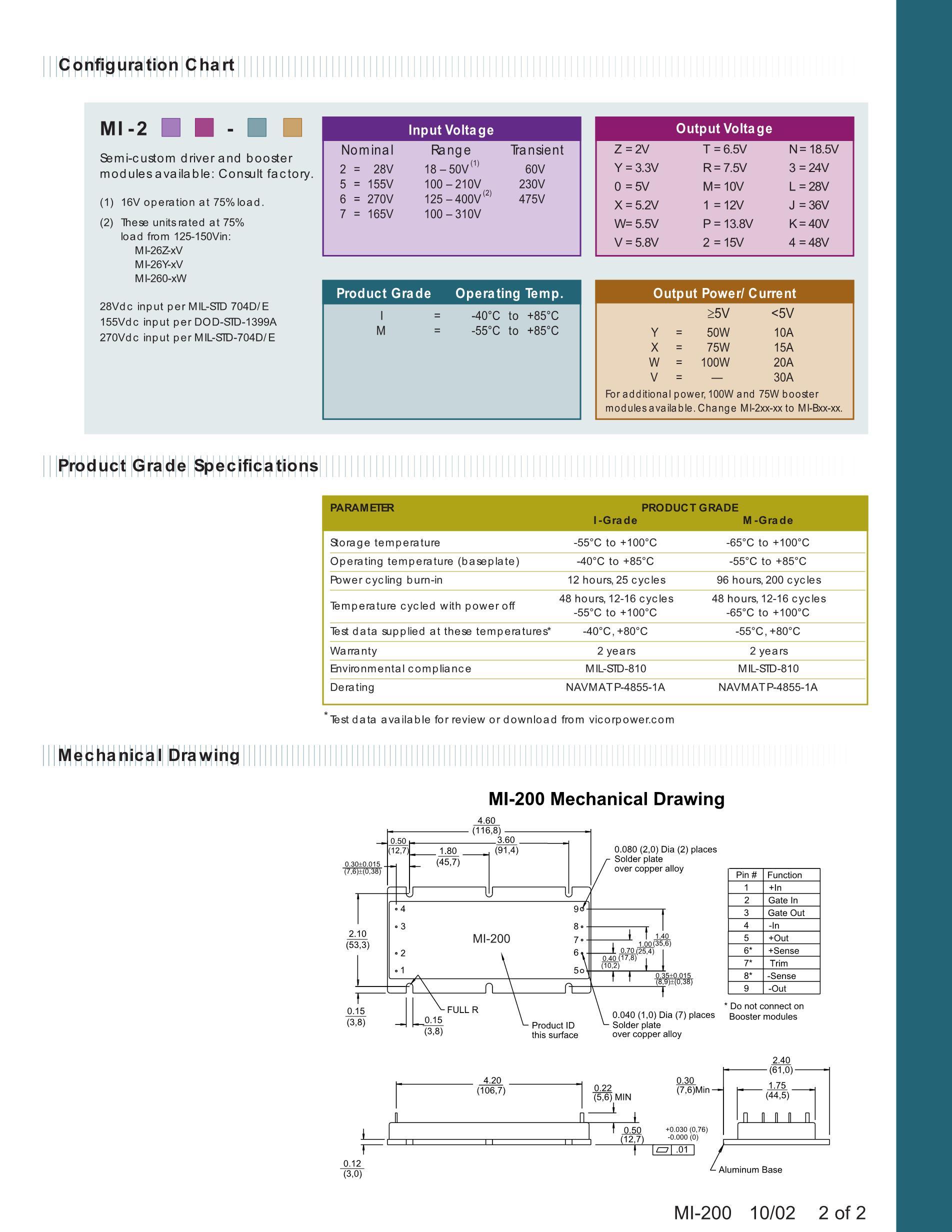 MI-270-IW's pdf picture 2