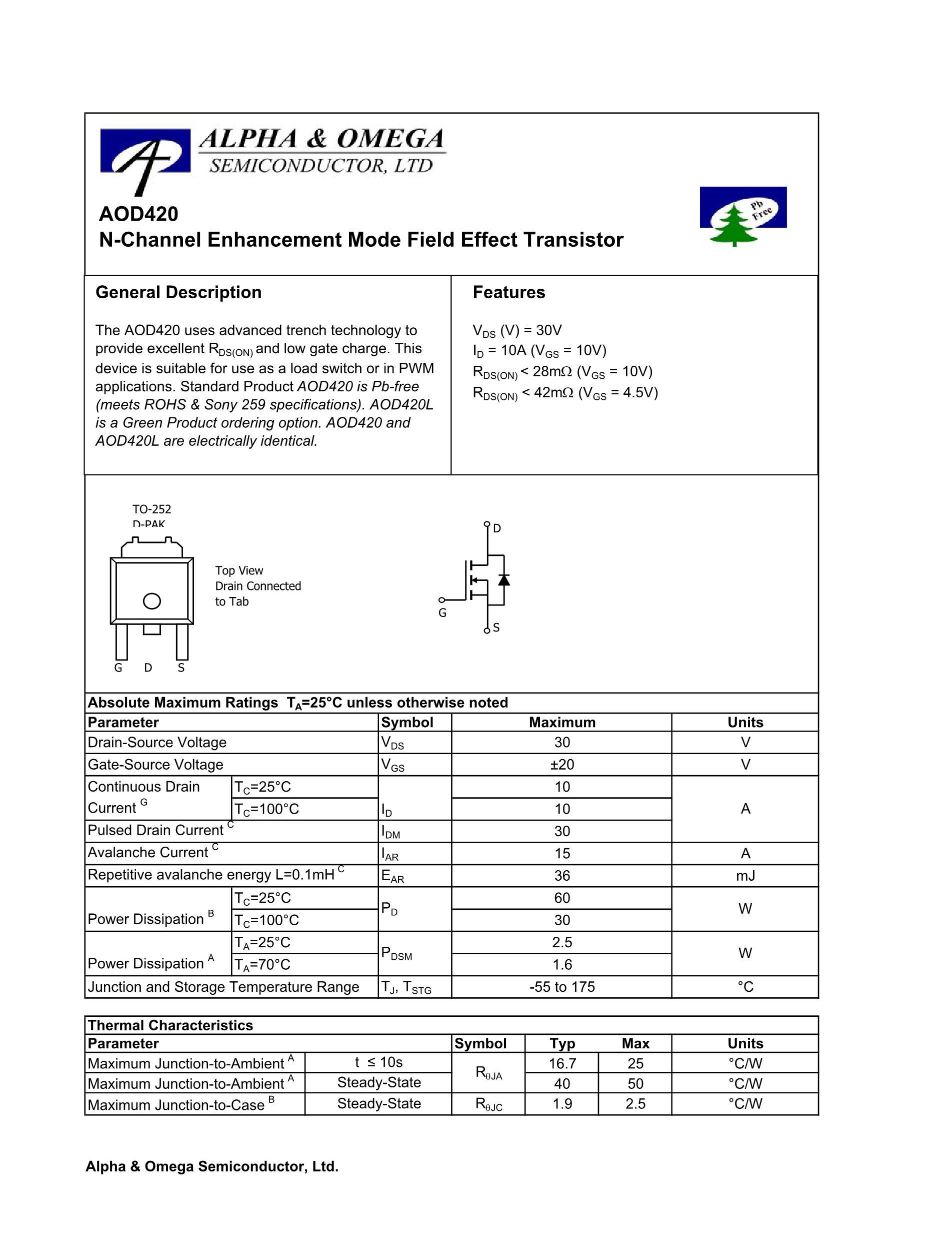 AOD496's pdf picture 1