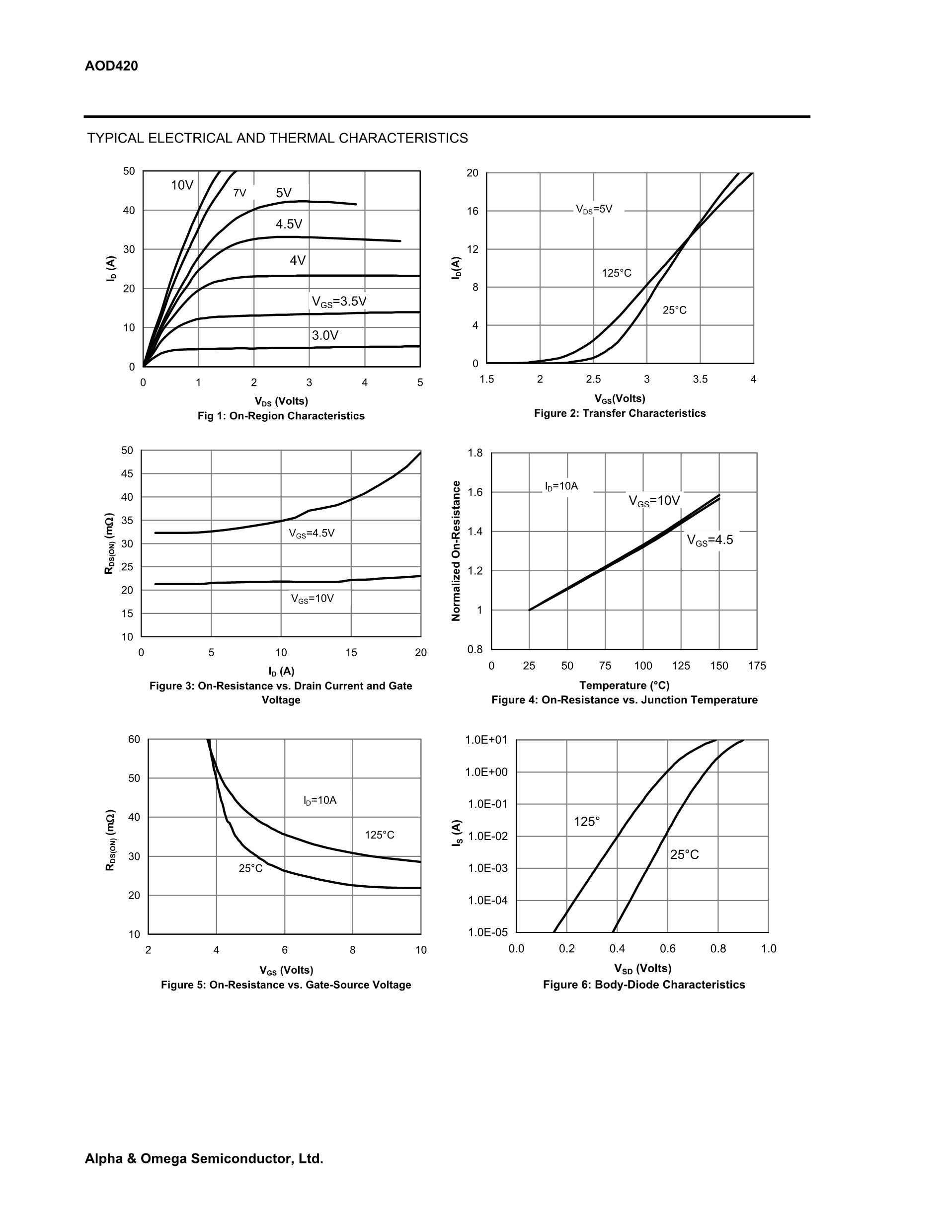 AOD496's pdf picture 3