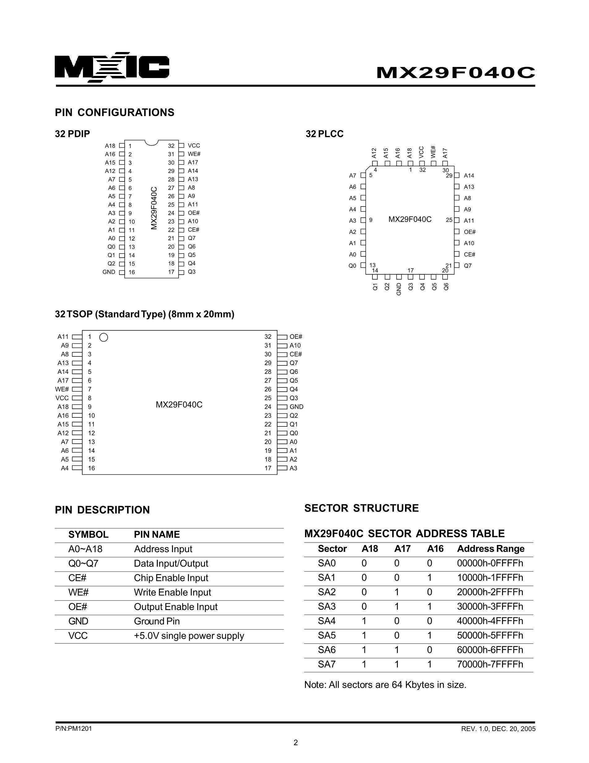 29F010CF-12's pdf picture 2