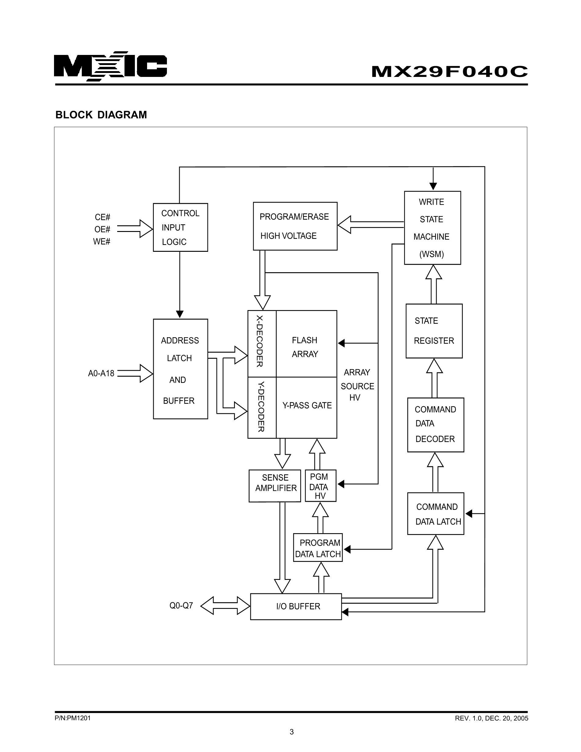 29F010CF-12's pdf picture 3