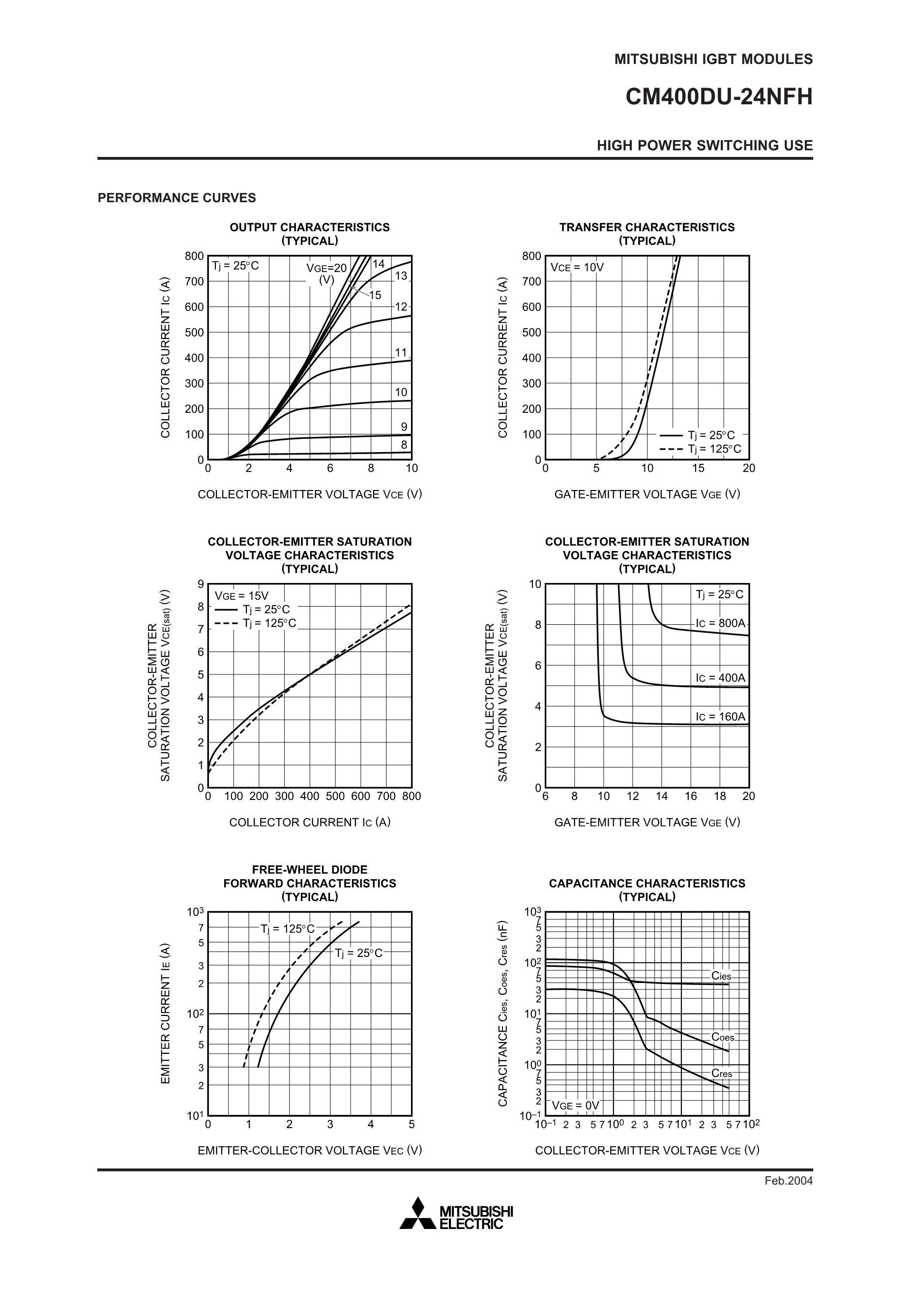 CM400HA-24H's pdf picture 3