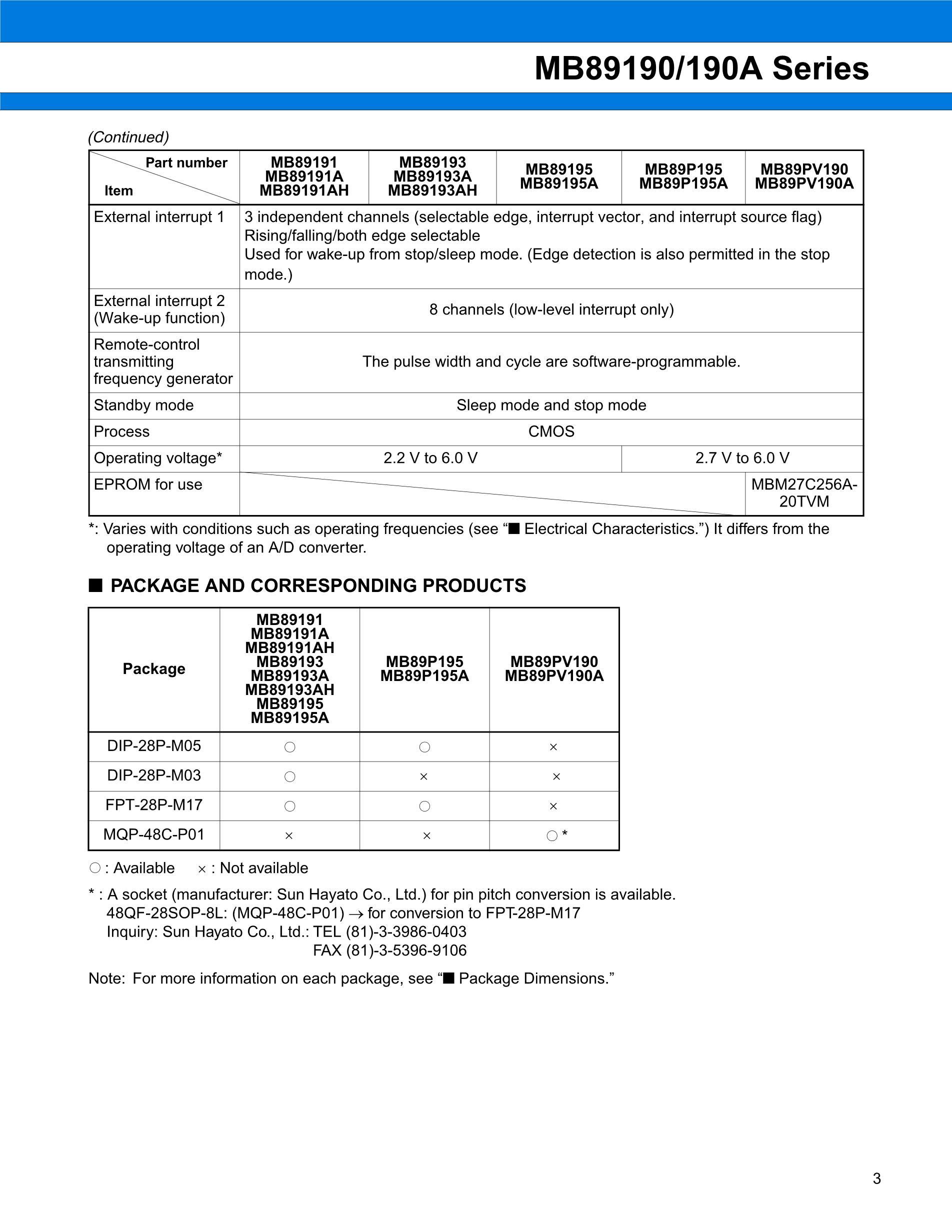 MB89697BPFM-G-186-BND's pdf picture 3